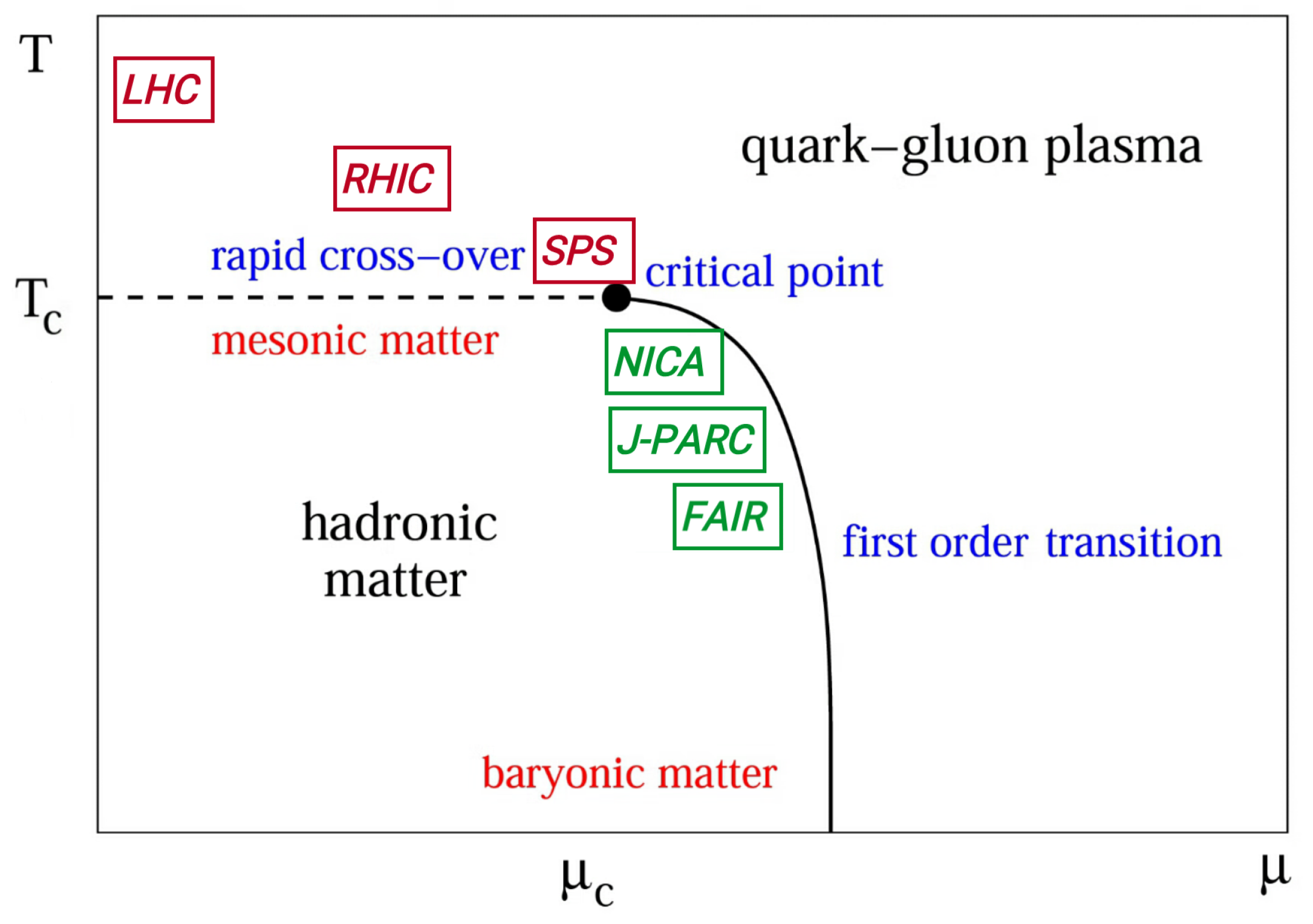 Universe | Free Full-Text | Open Charm Measurements at CERN SPS