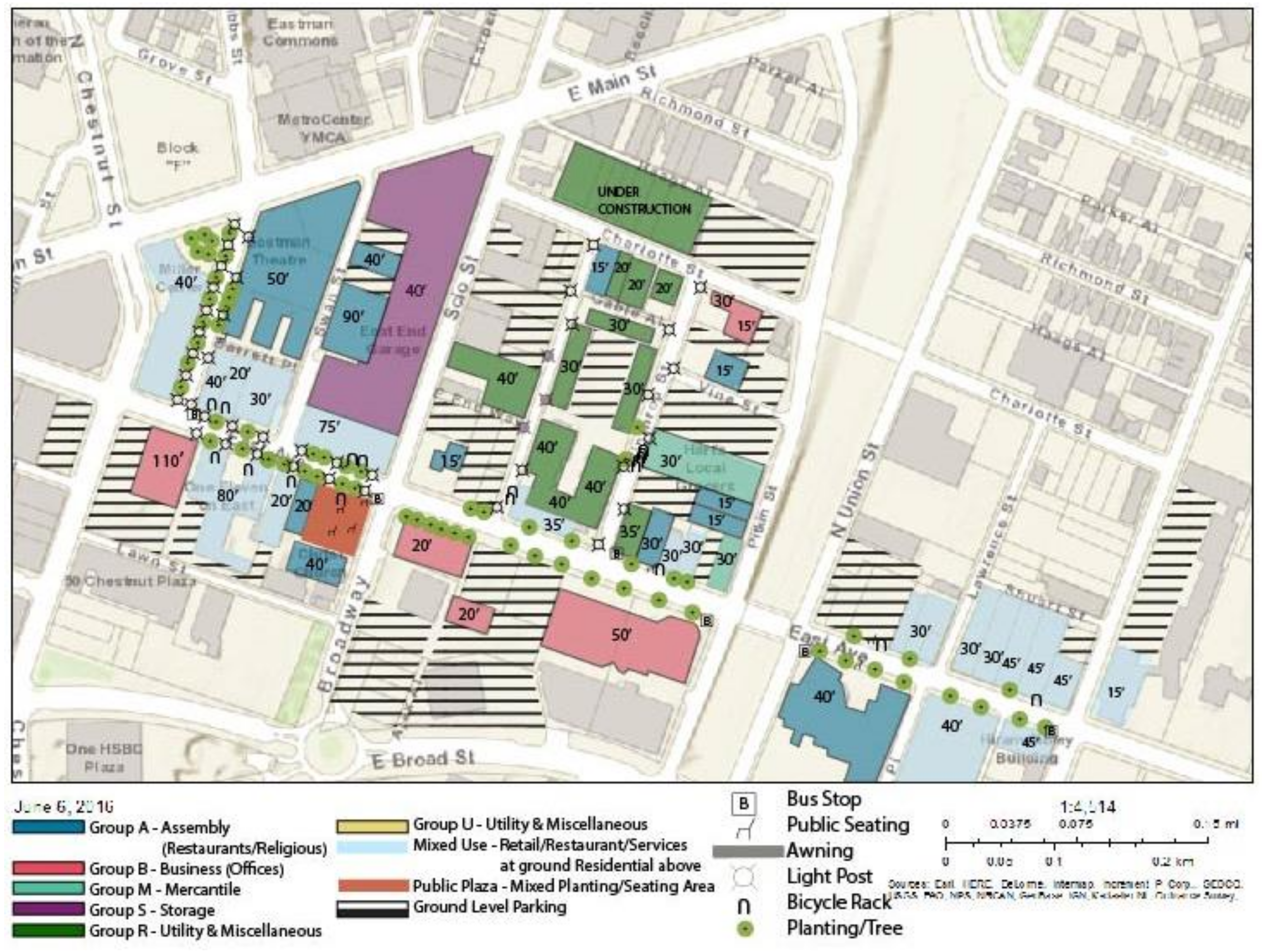 Urban Science Free Full Text A Framework For Understanding Sense Of Place In An Urban Design