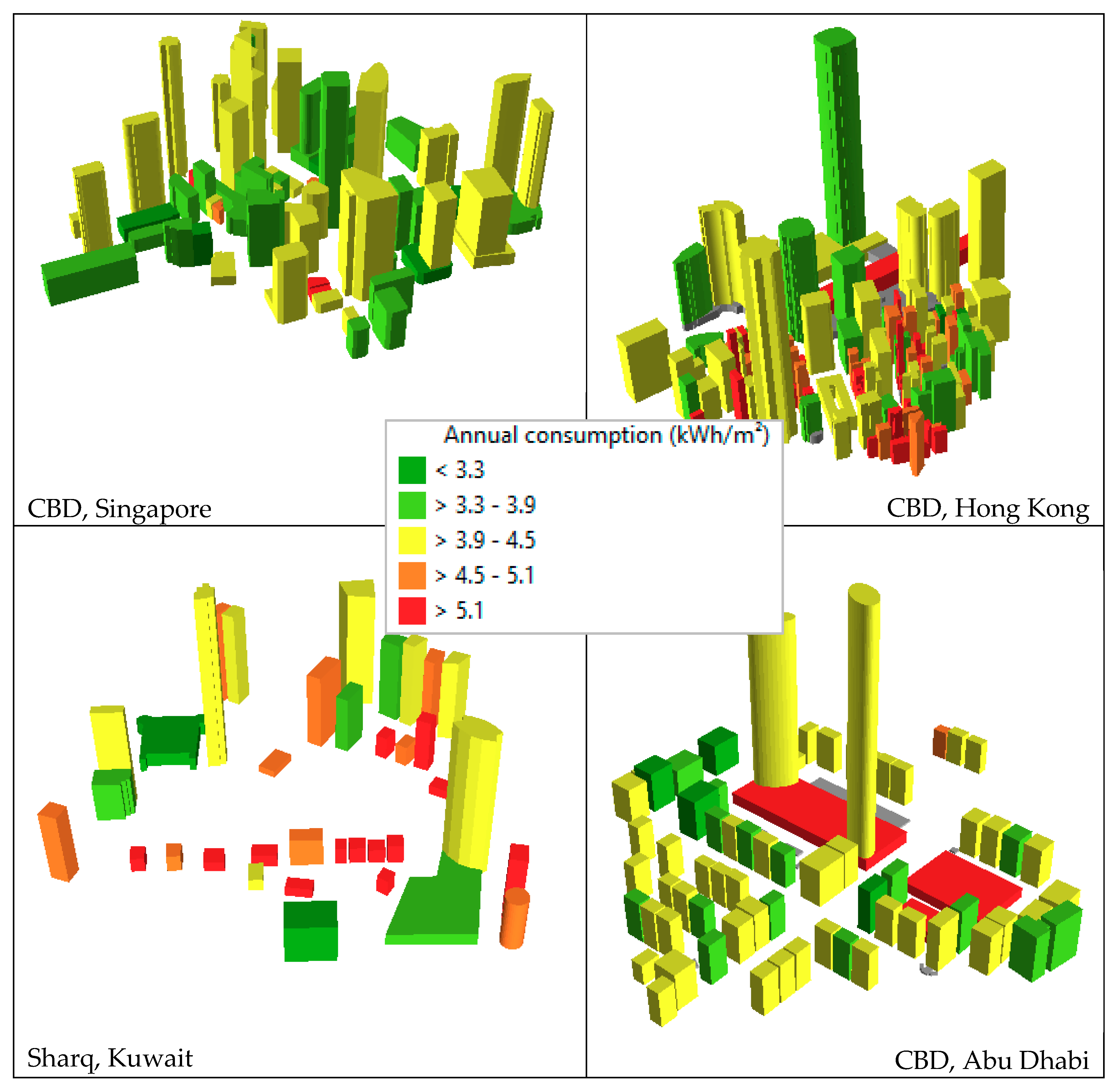 Urban Science | Free Full-Text | Impact of Urban Morphology on