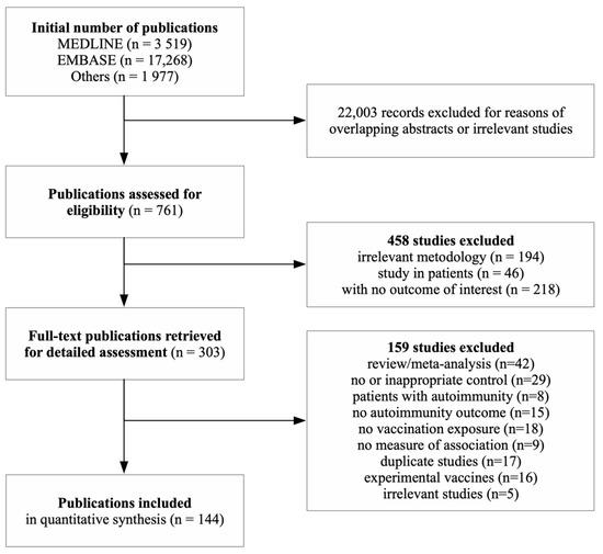 Human papillomavirus vaccine associated uveitis