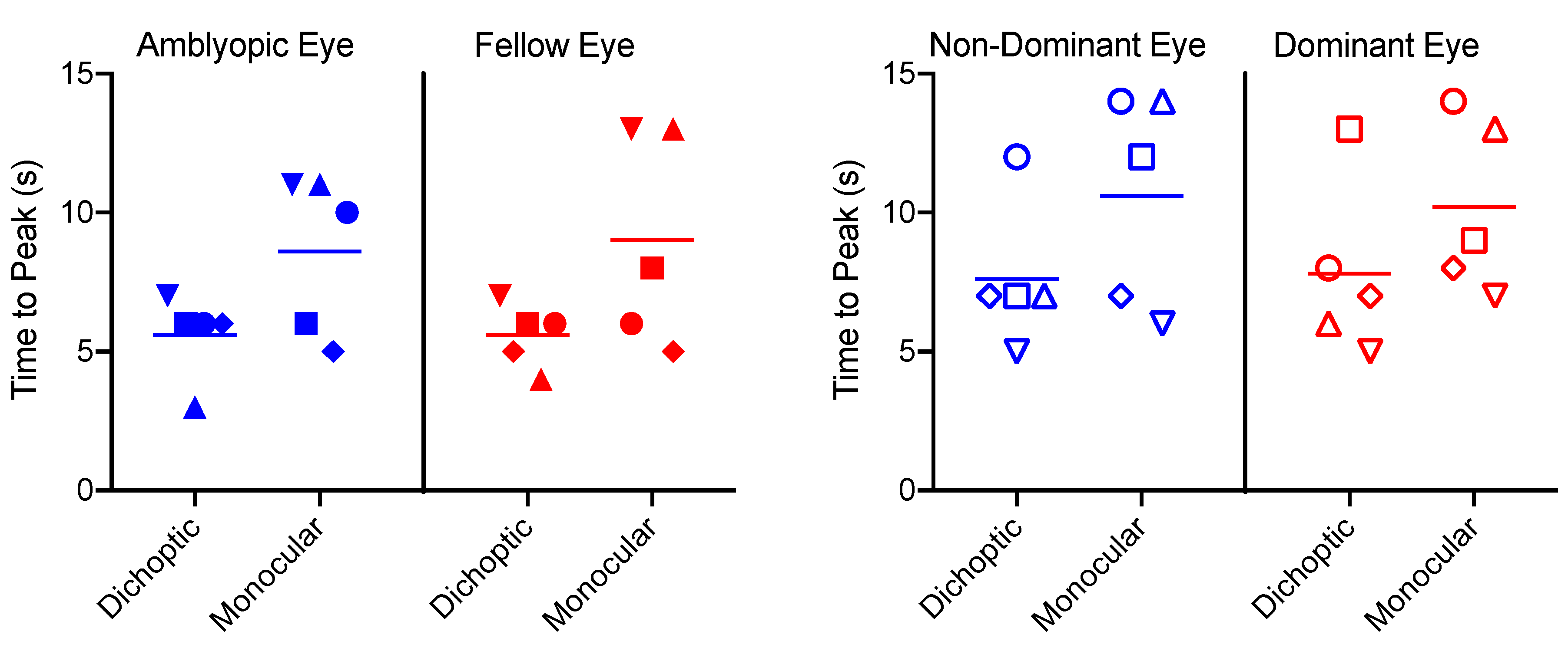 Vision   Free Full-Text   Long-Range Interocular Suppression