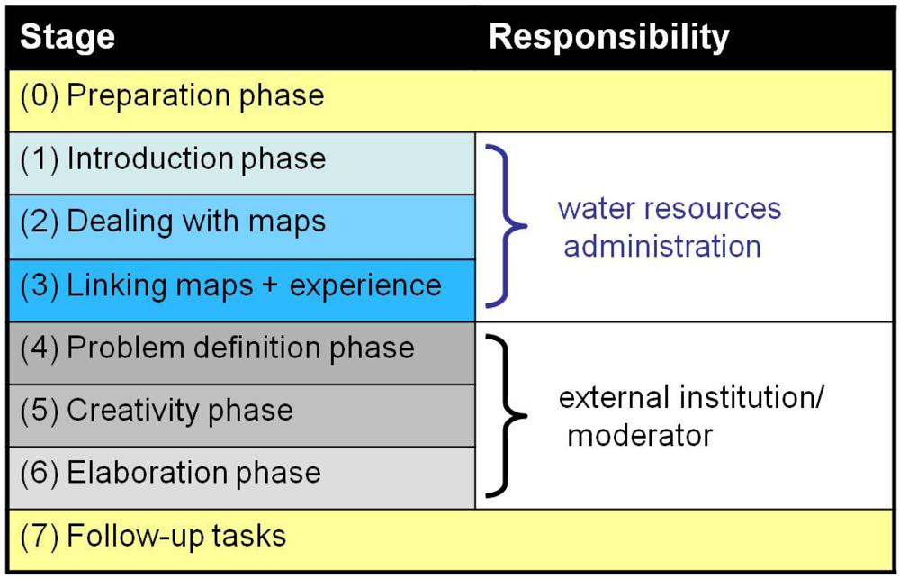 empirische methoden definition