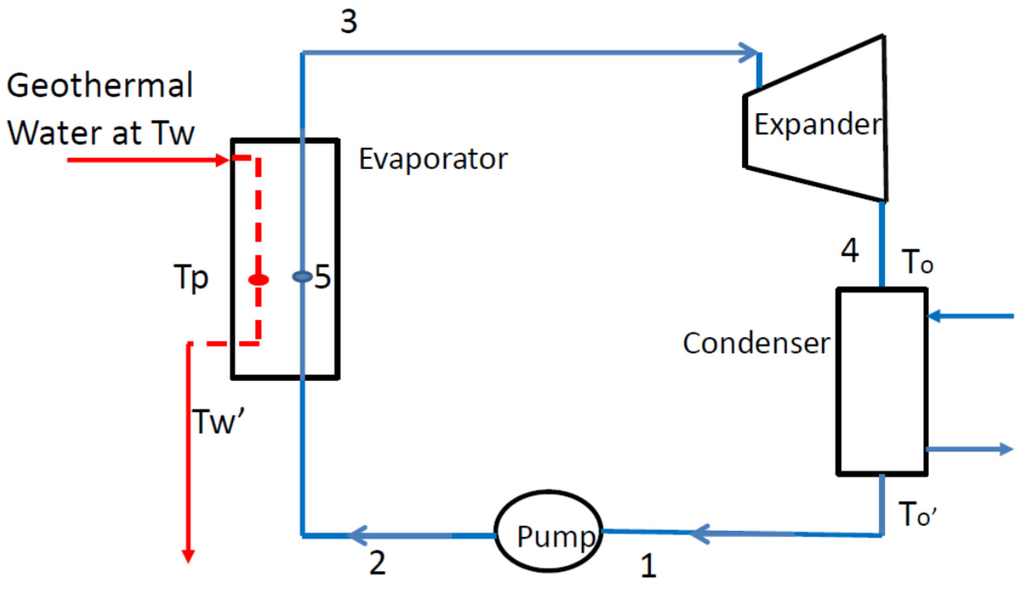 sandpiper wiring diagram sandpiper circuit and schematic wiring diagrams for you stored