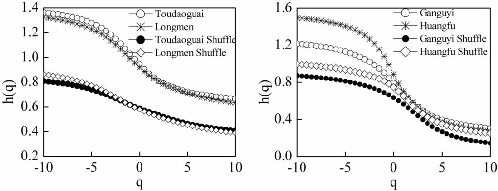 applied time series analysis woodward pdf