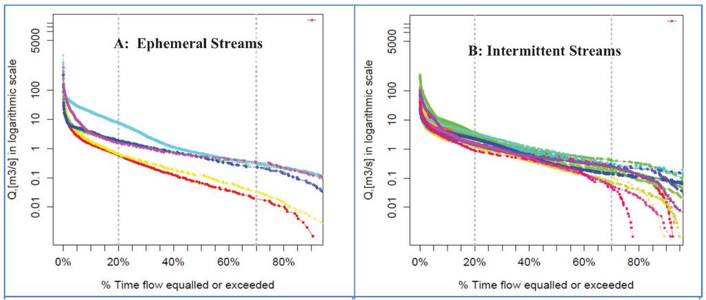Multiple regression analysis case study