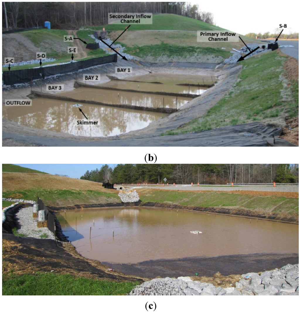 Stormwater Management Basin : Water free full text stormwater field evaluation and