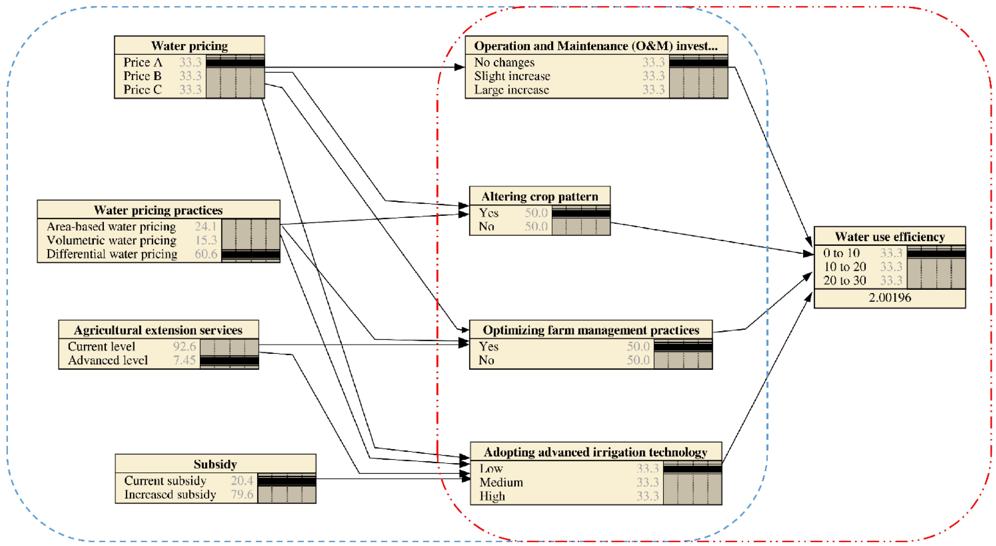 ebook внутренний аудит и контроль финансово