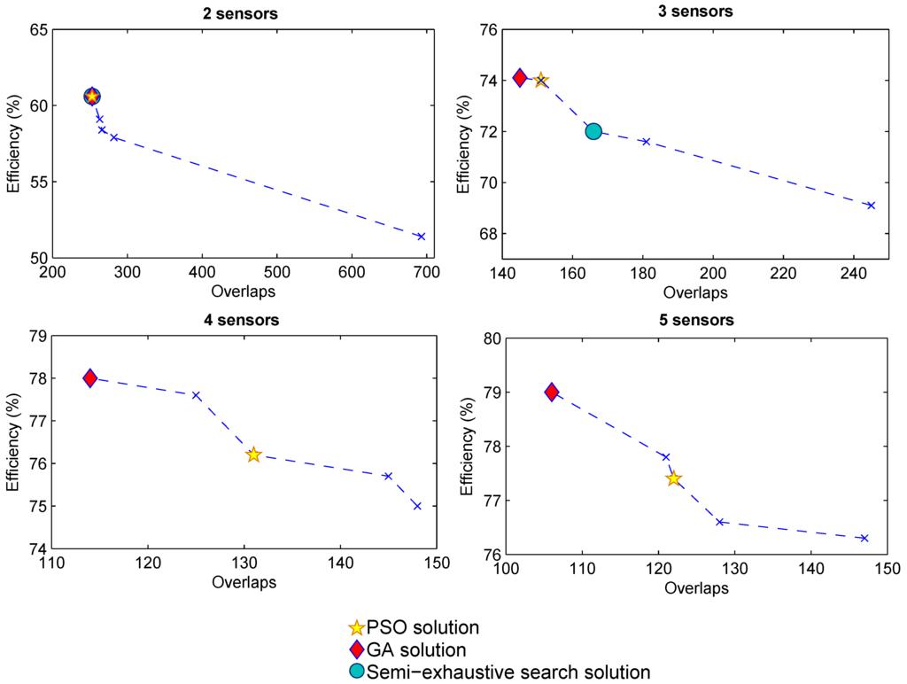 process control and optimization liptak pdf free download