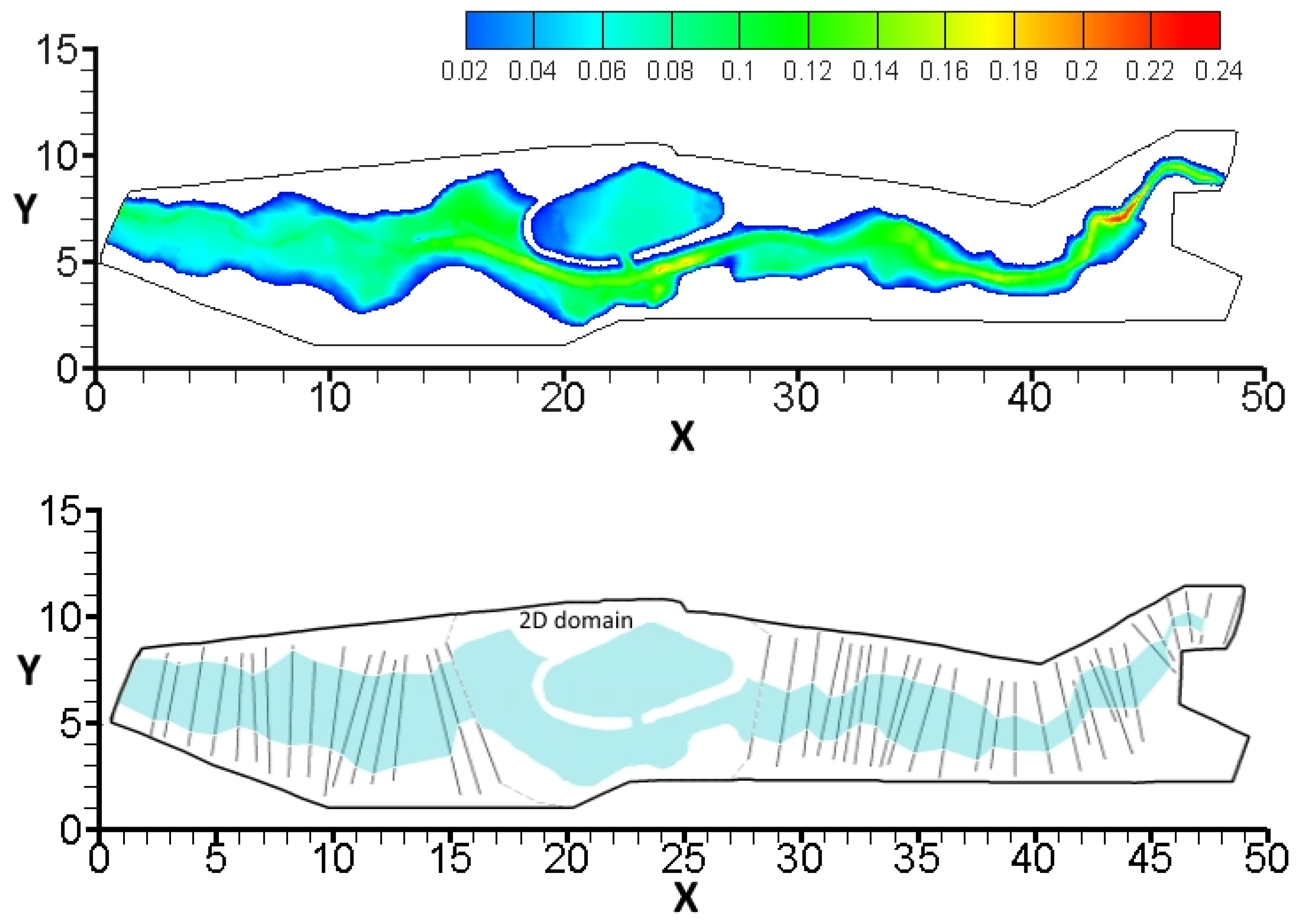 Water | Free Full-Text | The FLO Diffusive 1D-2D Model for