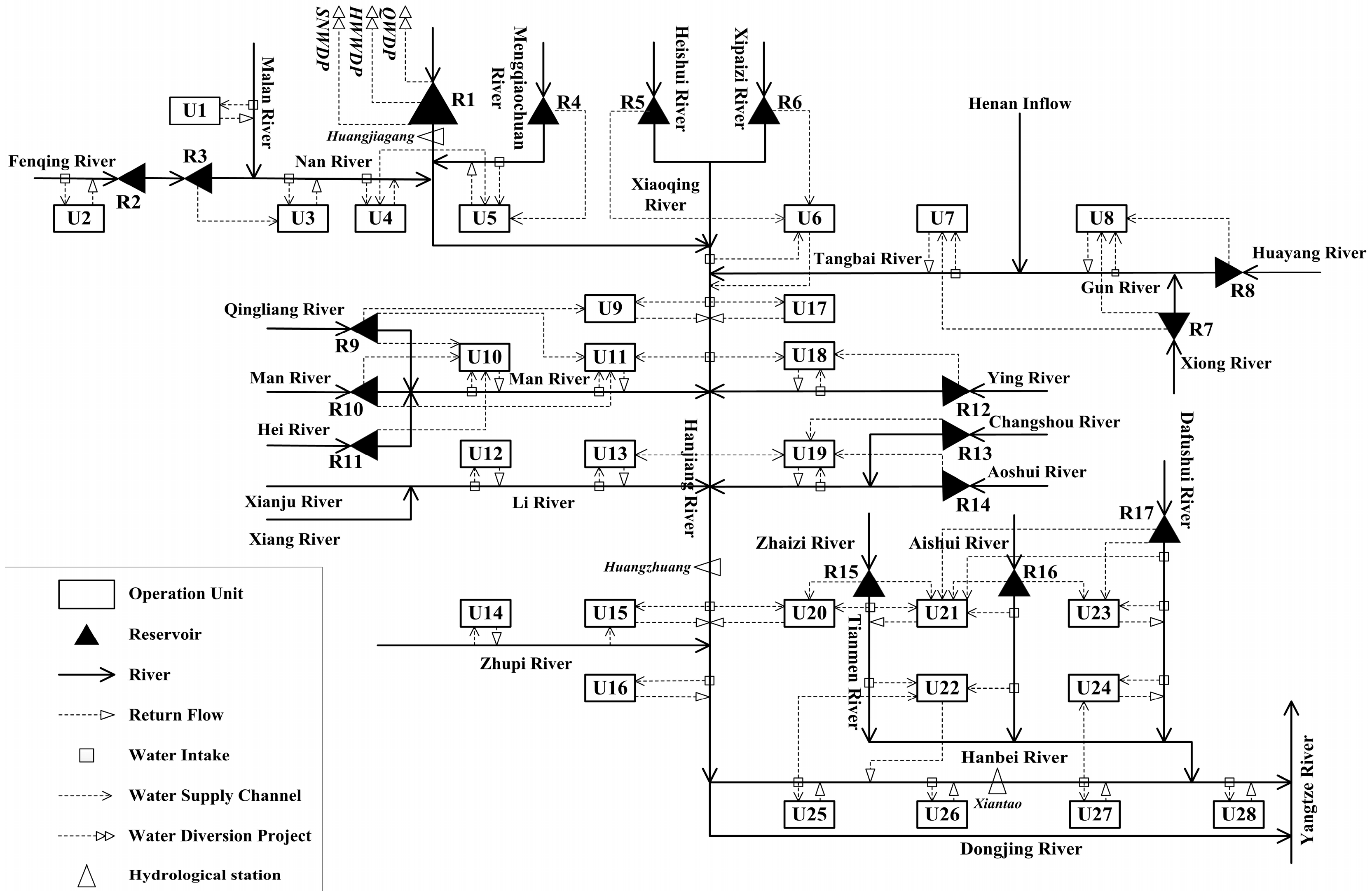 Water Free Full Text Evaluating Supply Risk In The Middle Lm324 Application Circuit Analysis Of Directflow 08 00364 G002