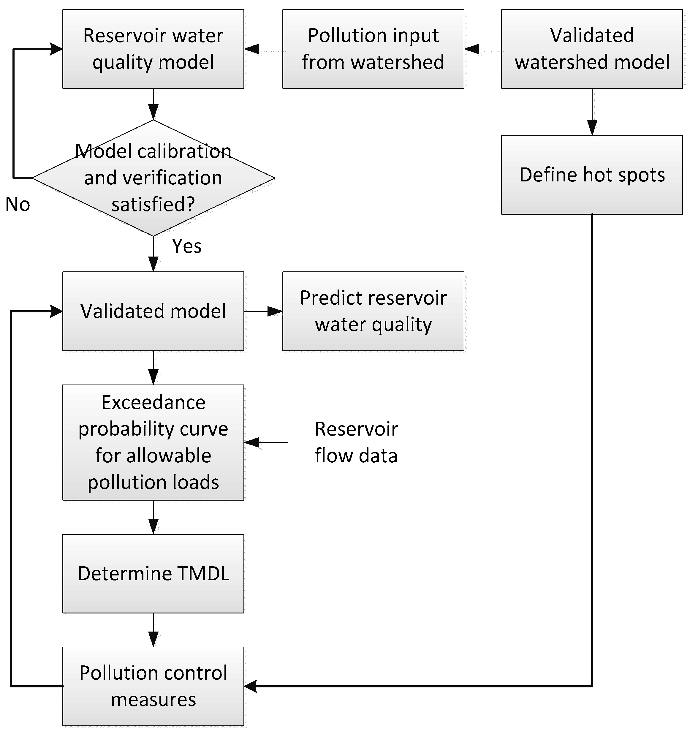 water quality standards essay New mexico environment department web site our goal is to provide the highest quality of life  the epa sets standards for drinking water quality and implements.