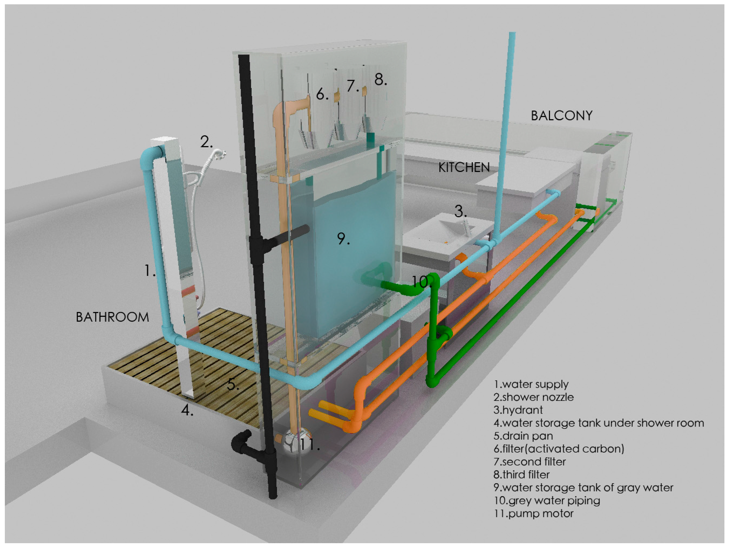 Water 08 00546 g005  sc 1 st  MDPI & Water | Free Full-Text | Greywater Reuse System Design and Economic ...