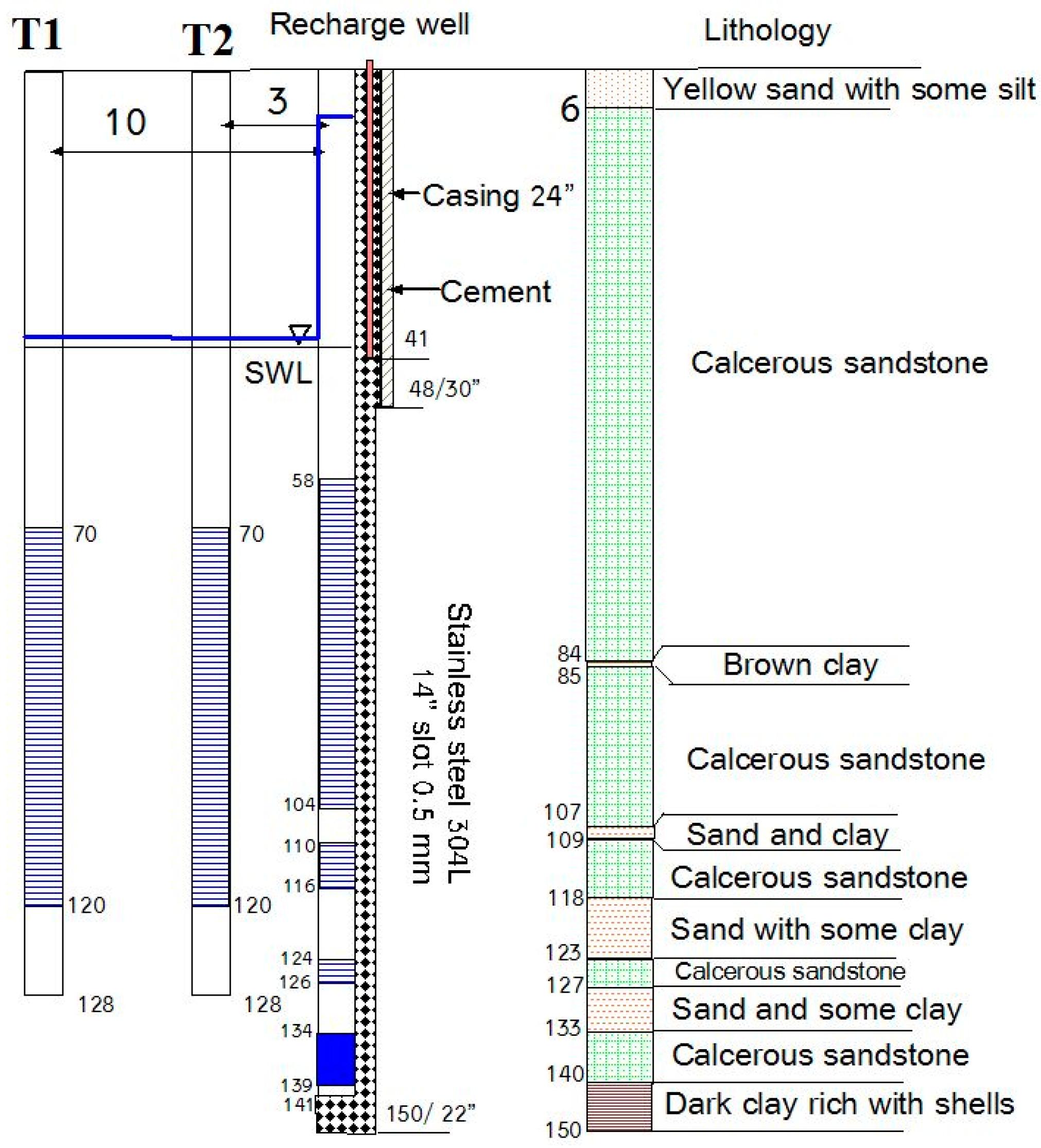 4 Inch Well Diagram Wire Data Schema Pump Schematic Sandstone Enthusiast Wiring Diagrams U2022 Rh Rasalibre Co Home Water