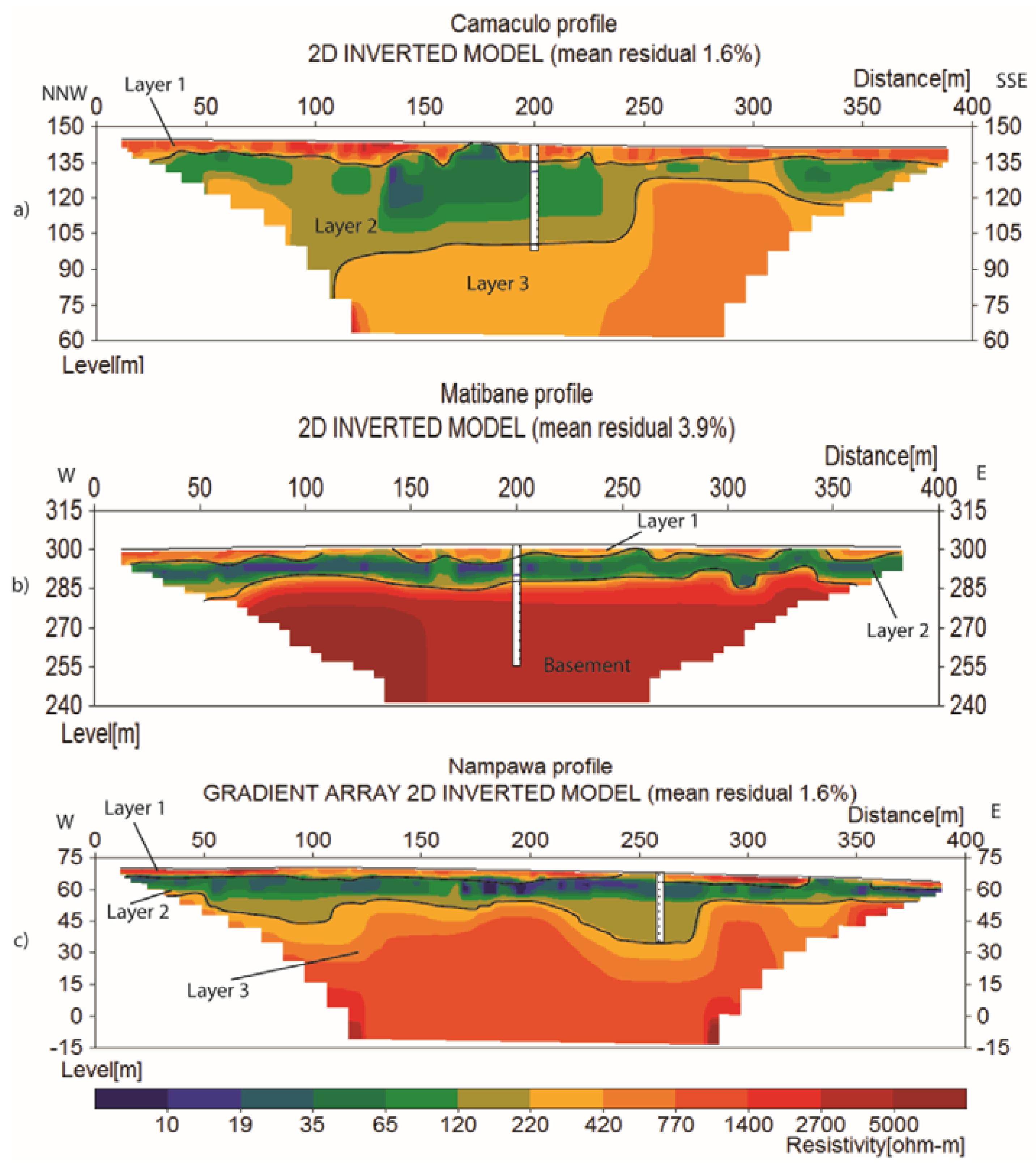 domenico schwartz physical and chemical hydrogeology pdf