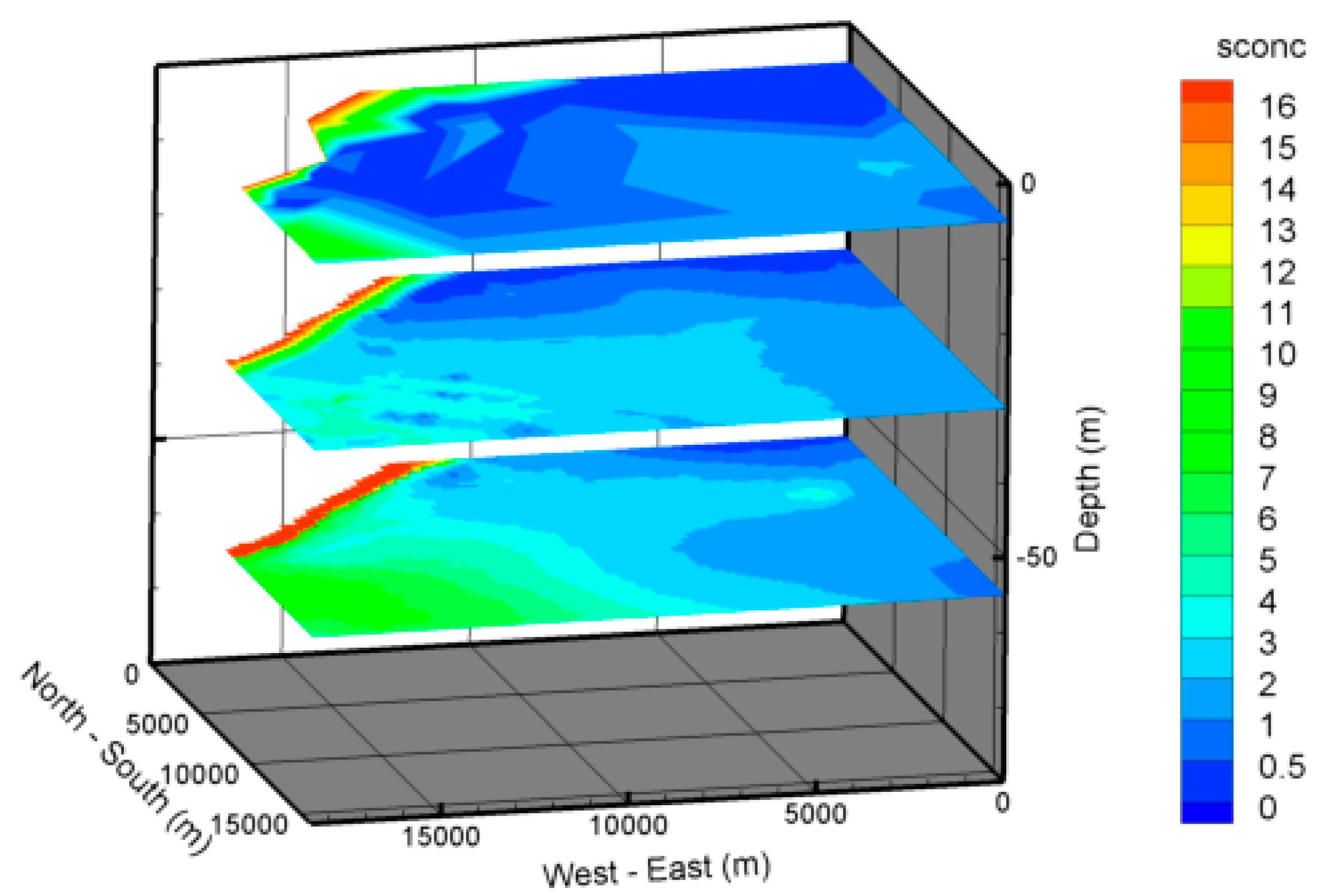 aquifer study thesis