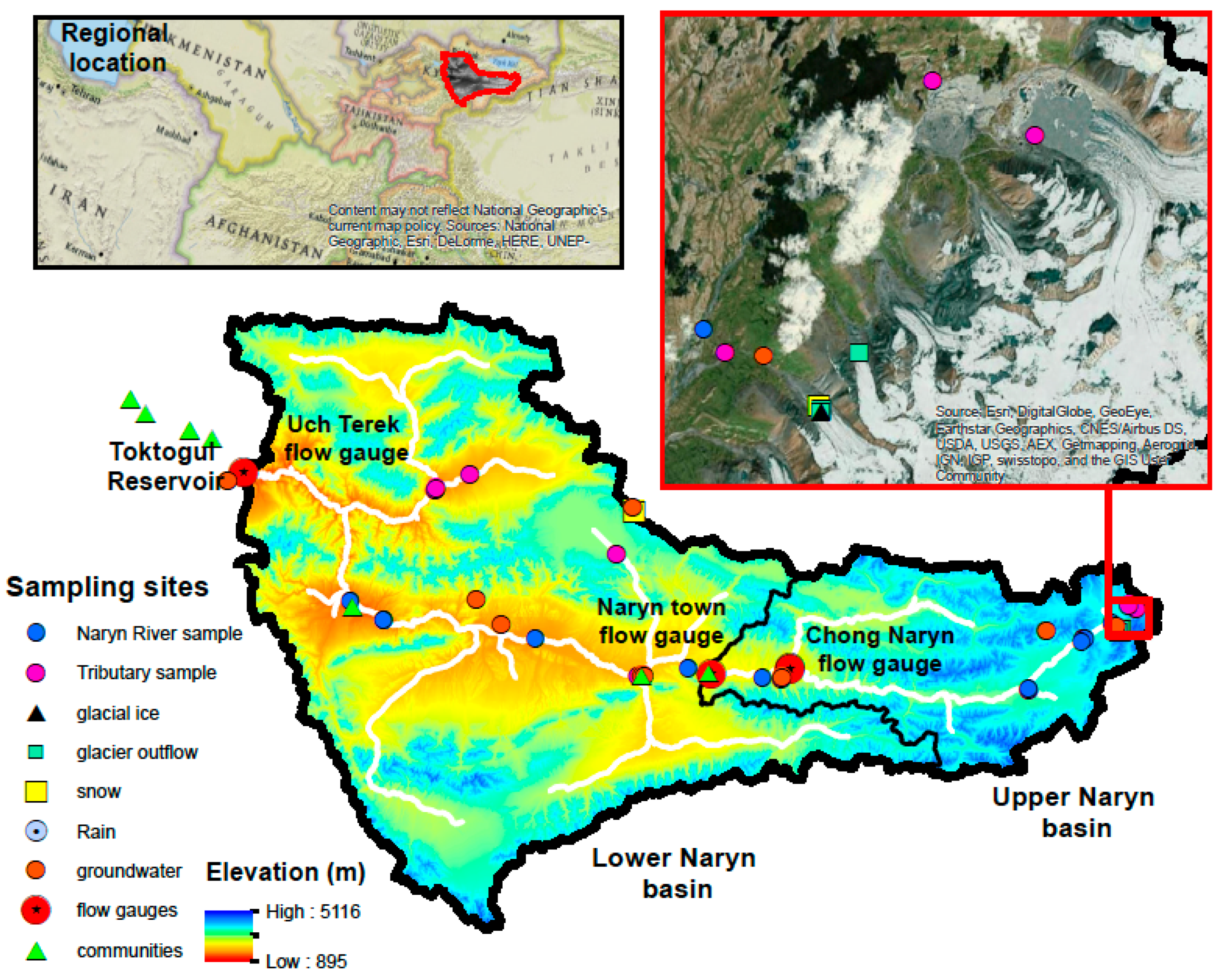 Map Of Asia Kyrgyzstan.Water Free Full Text Hydrologic Controls And Water