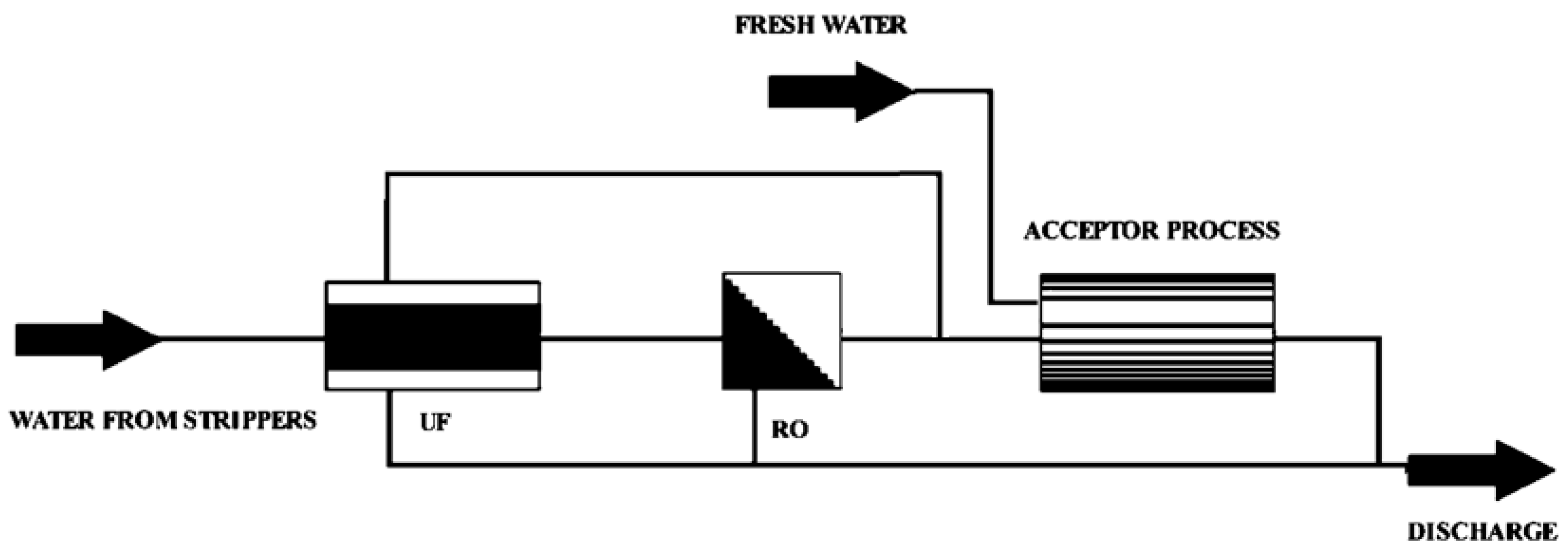 Water free full text efficient use of water resources in the no nvjuhfo Choice Image