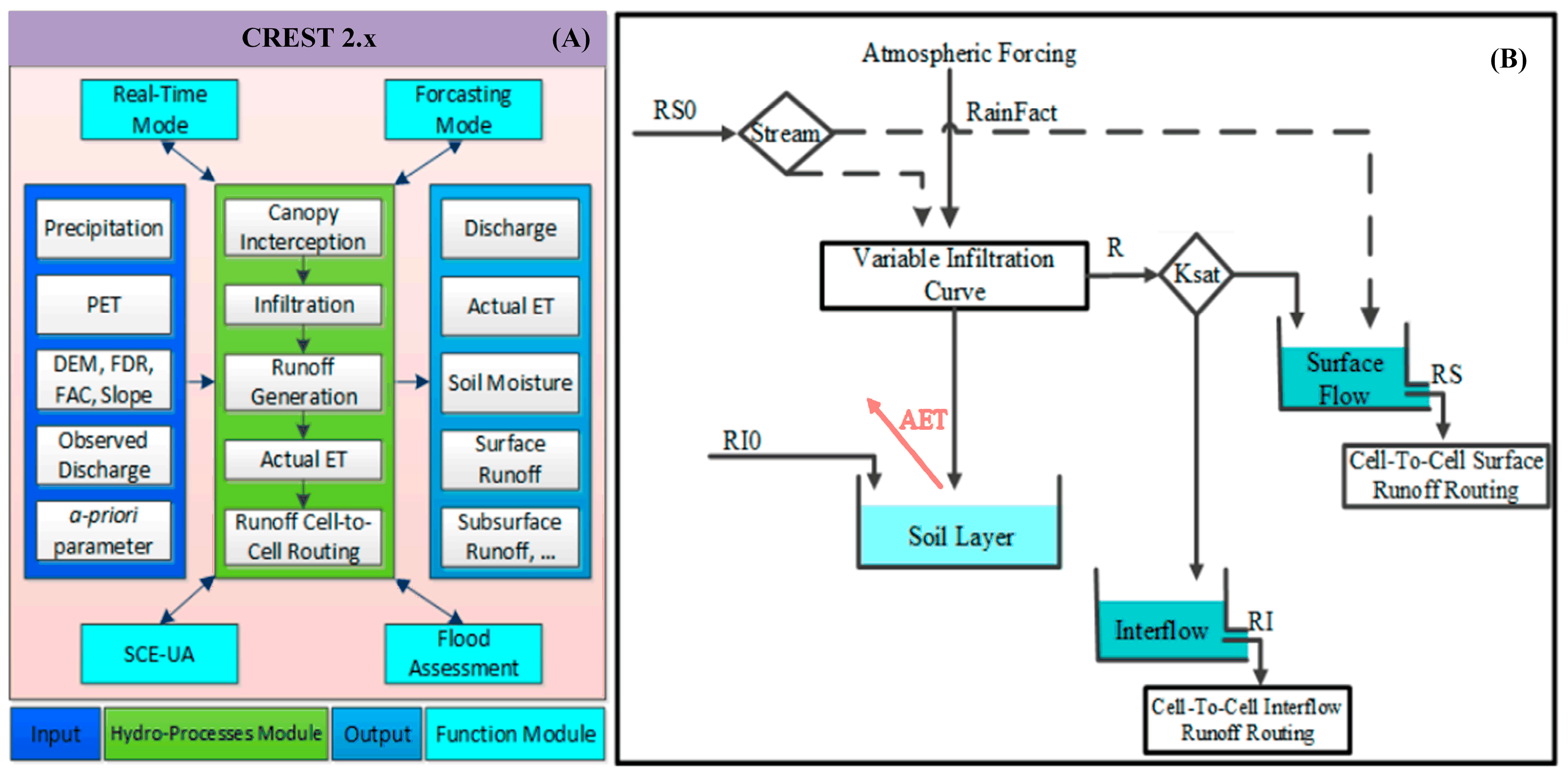 Water free full text an improved coupled routing and excess no fandeluxe Image collections