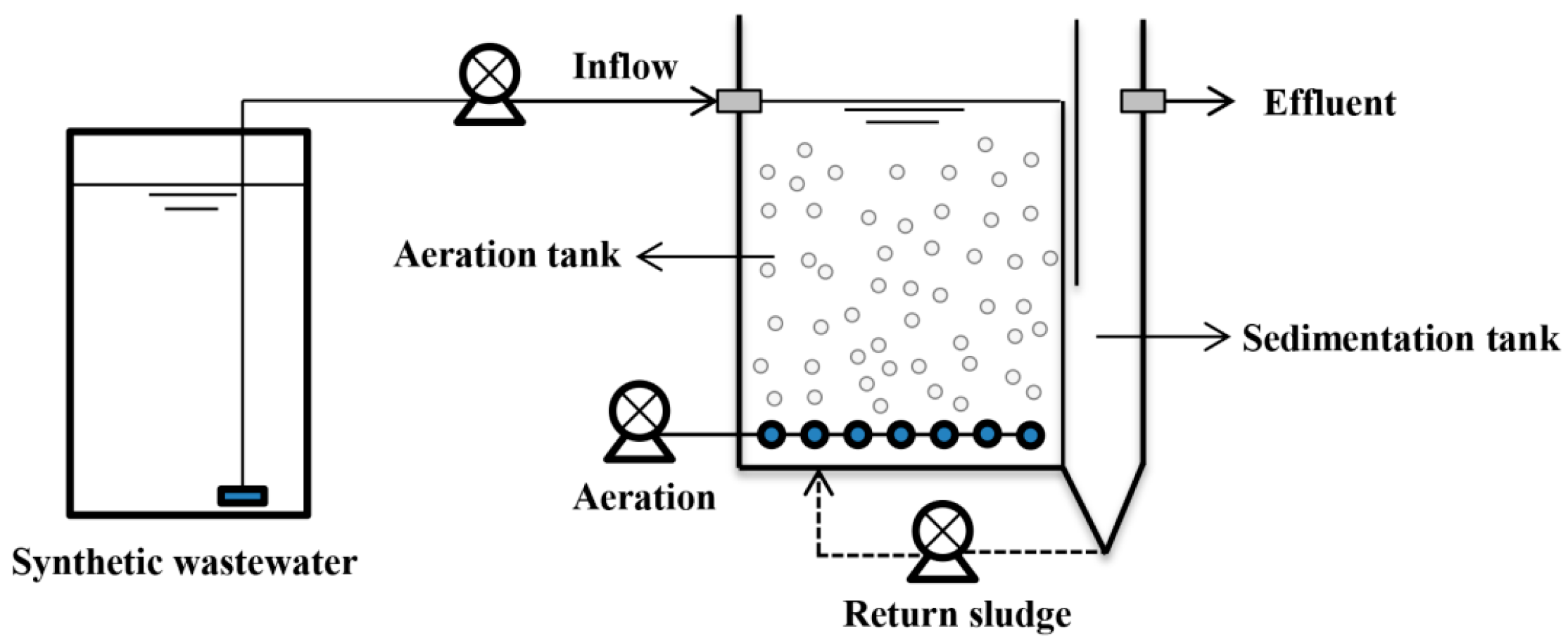 Water free full text unraveling the long term effects of crvi no pooptronica Images