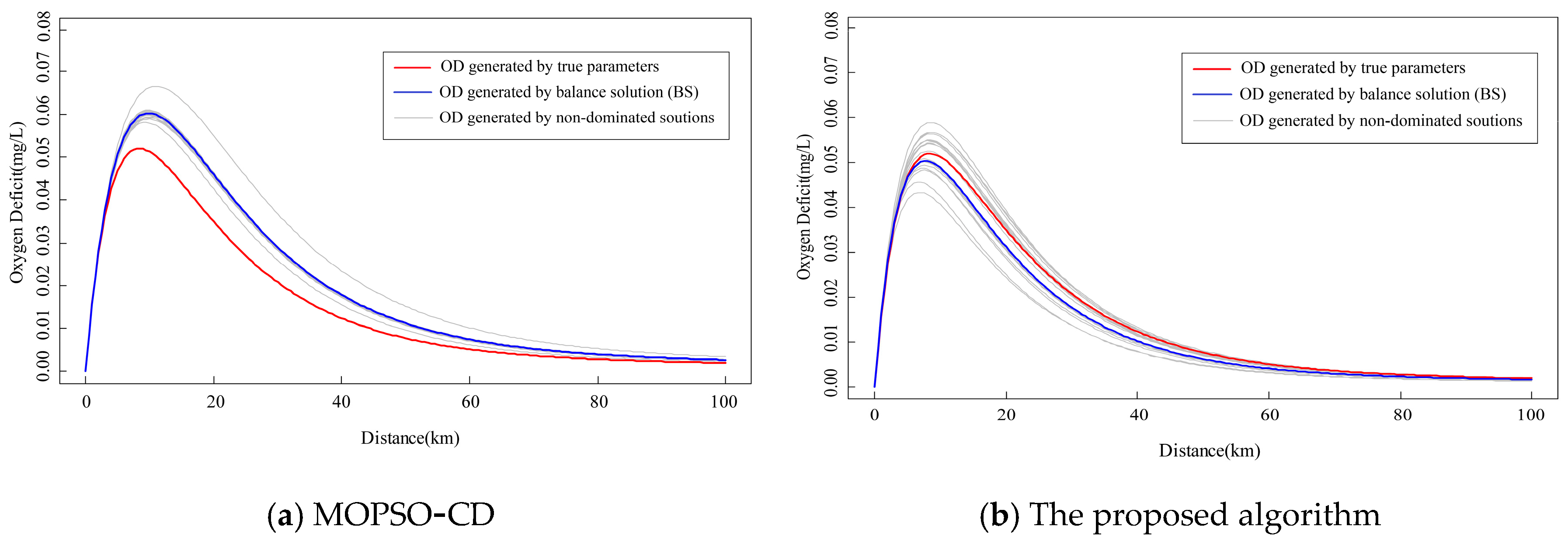 Water free full text parameter estimation of water quality no fandeluxe Image collections