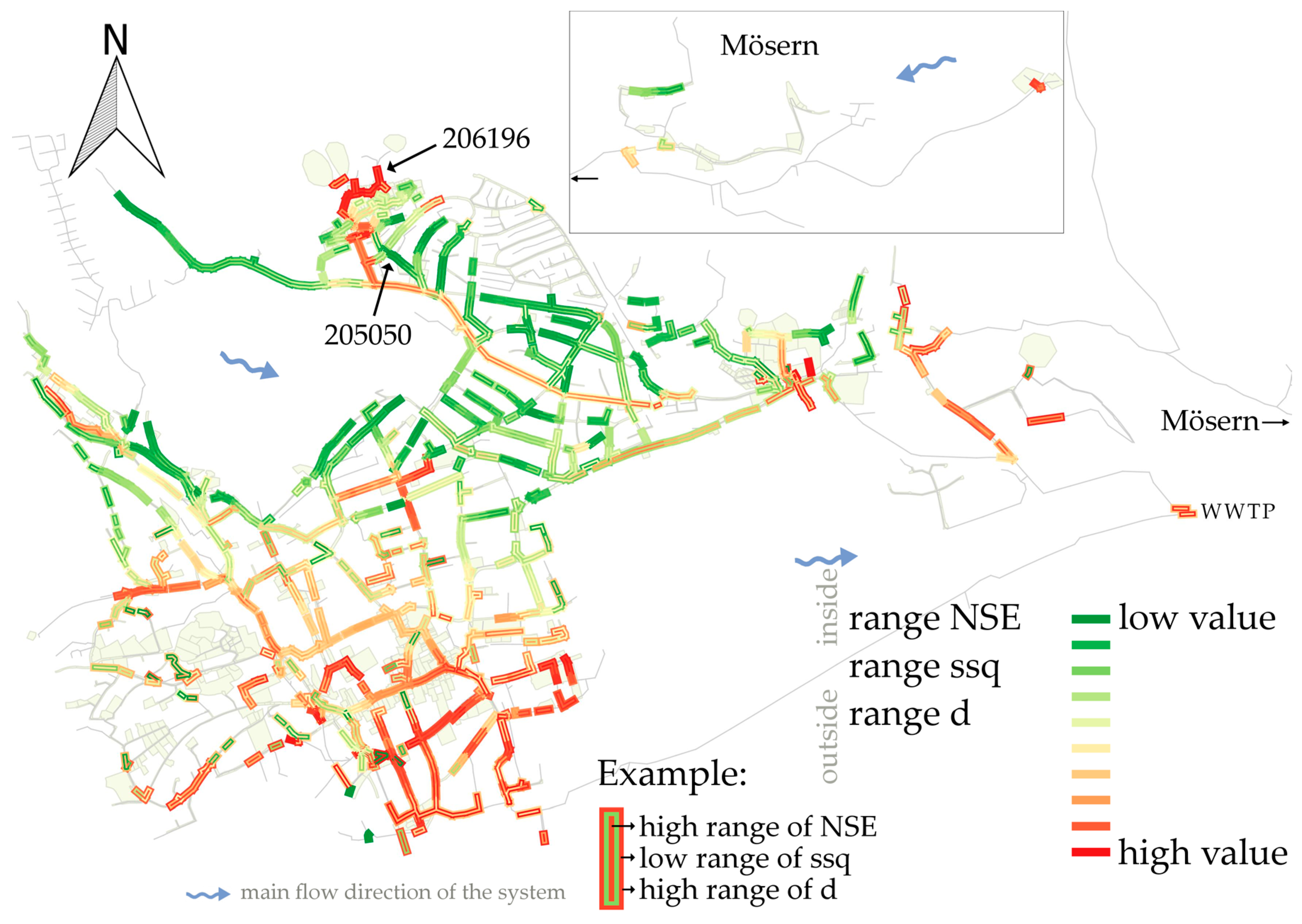 Water special issue quantifying uncertainty in integrated open fandeluxe Choice Image