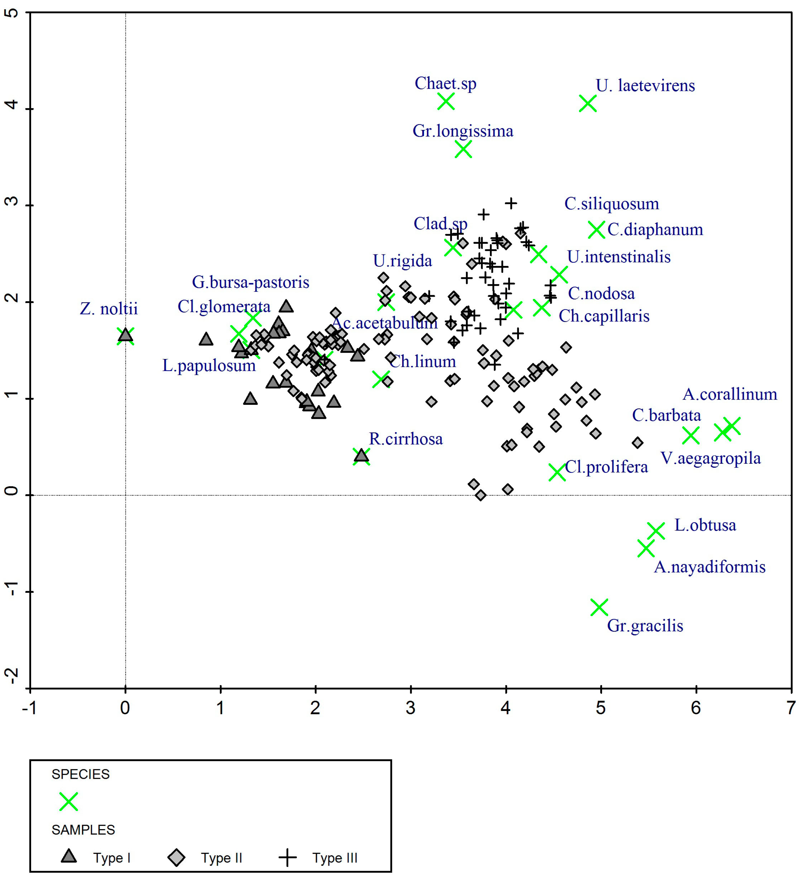 Water   Free Full-Text   Environmental Variability and