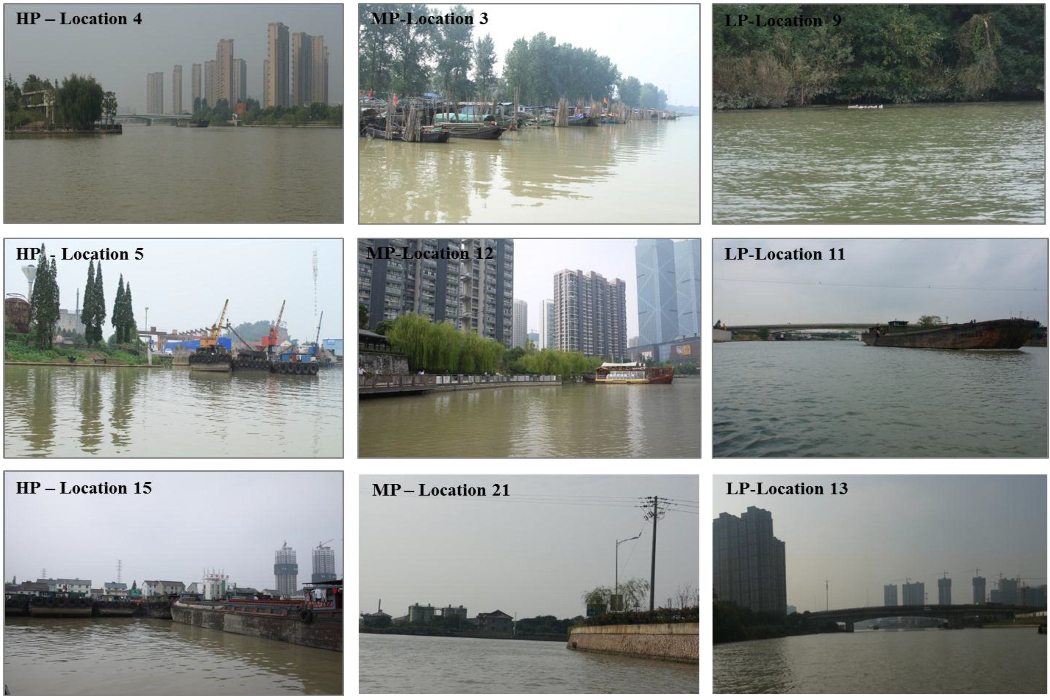 Water | Free Full-Text | Assessment of Water Quality and