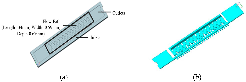 Closed Circuit Trickle Irrigation Design PDF
