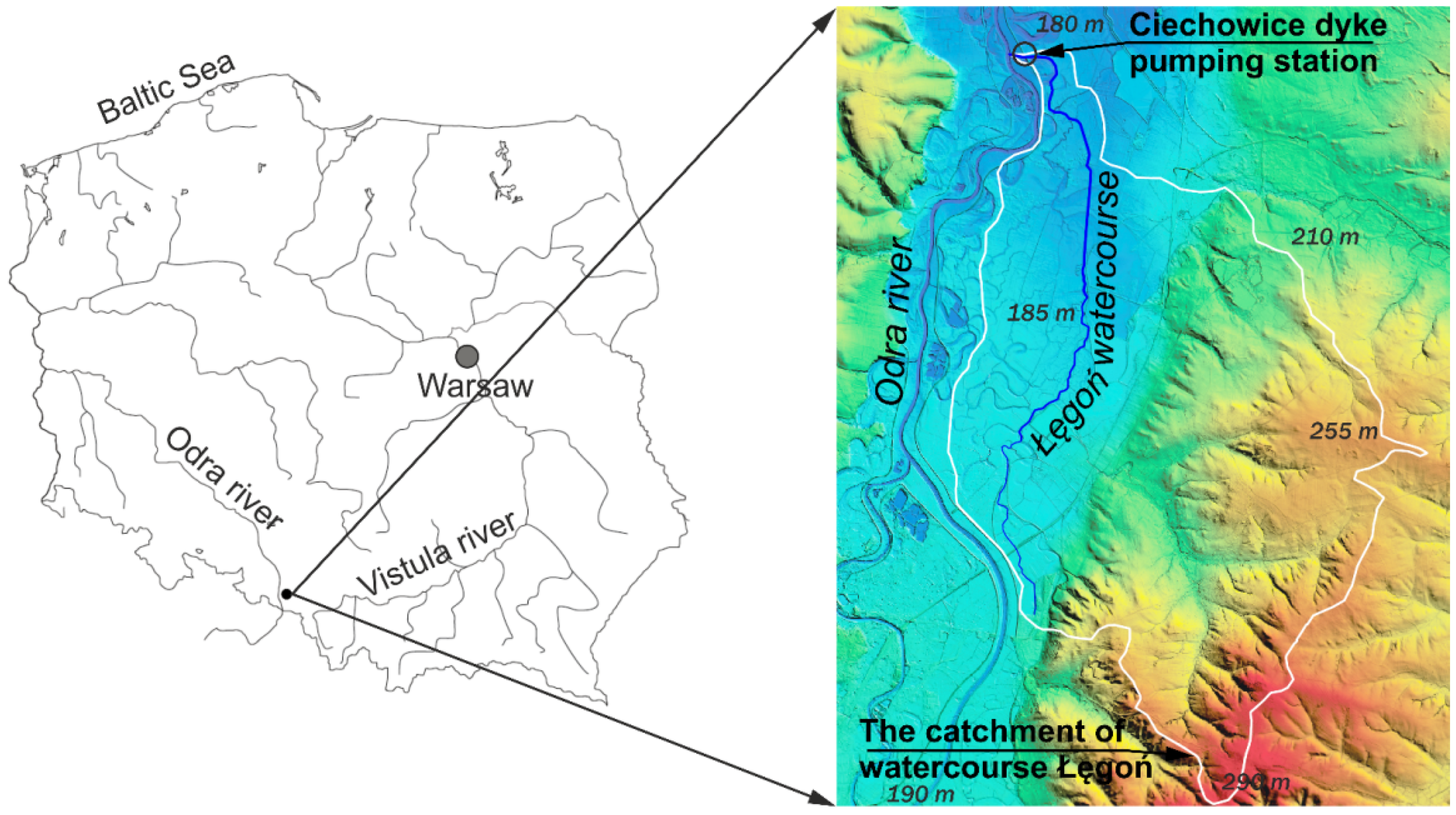 Water | Free Full-Text | Hydrological Analysis of a Dyke Pumping