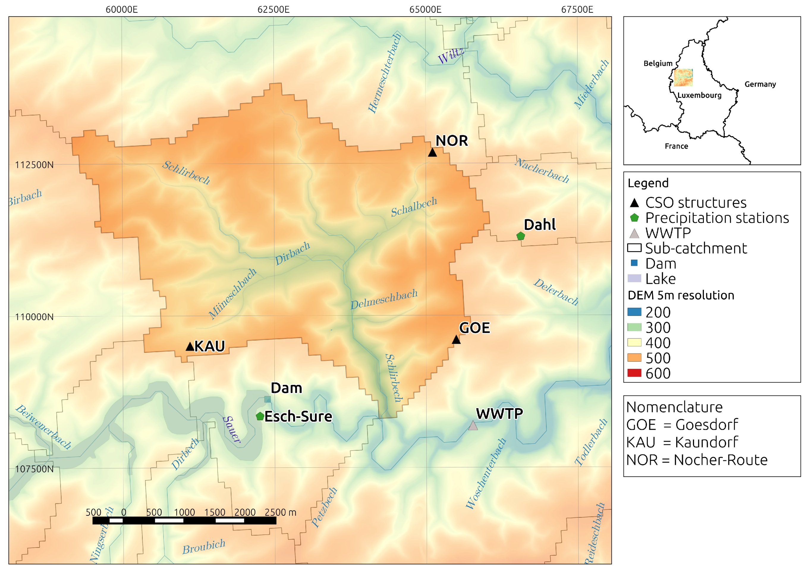 Water | Free Full-Text | EmiStatR: A Simplified and Scalable Urban ...