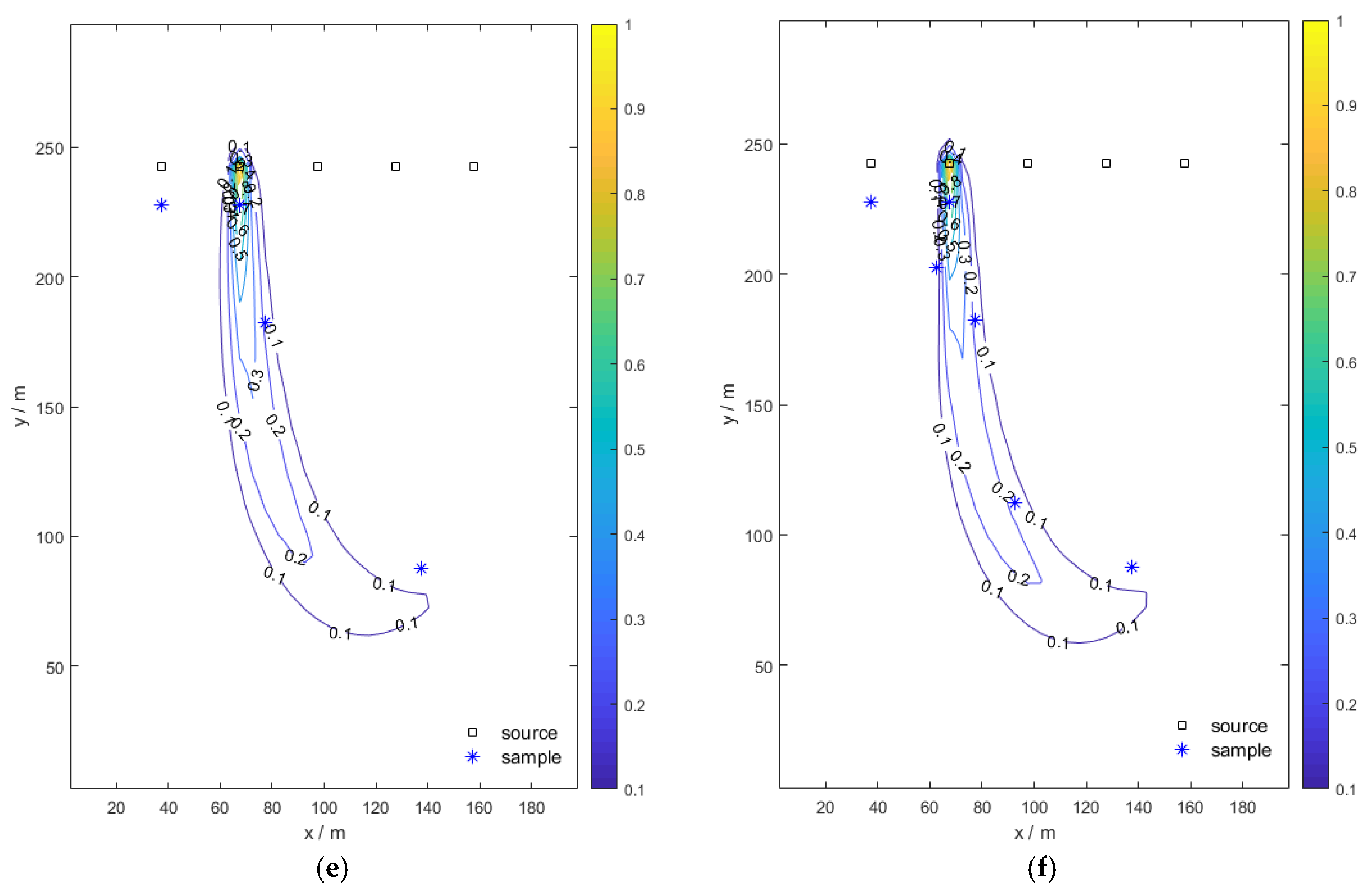 Water | Free Full-Text | An Effective Kalman Filter-Based Method for