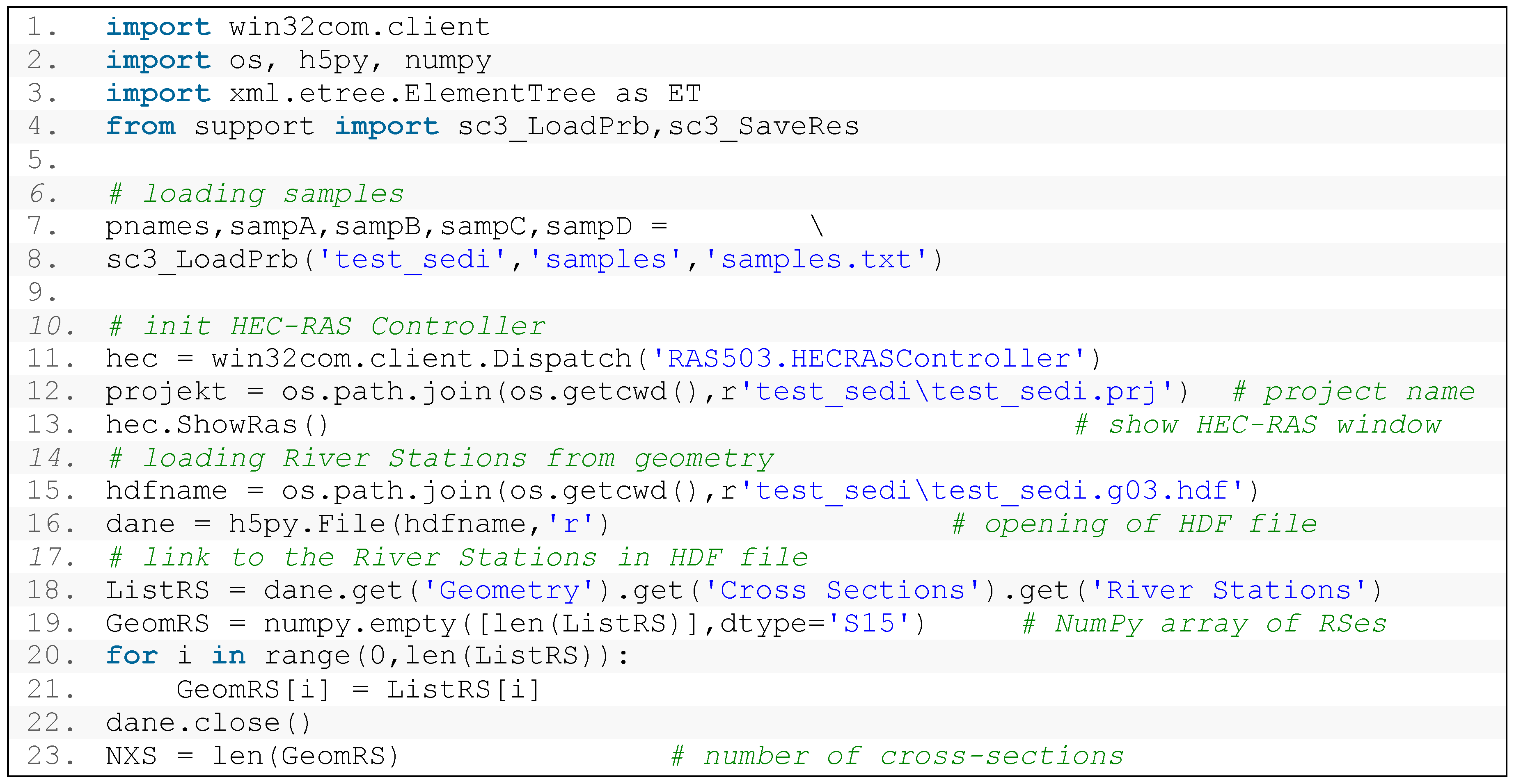 Water | Free Full-Text | Application of Python Scripting Techniques