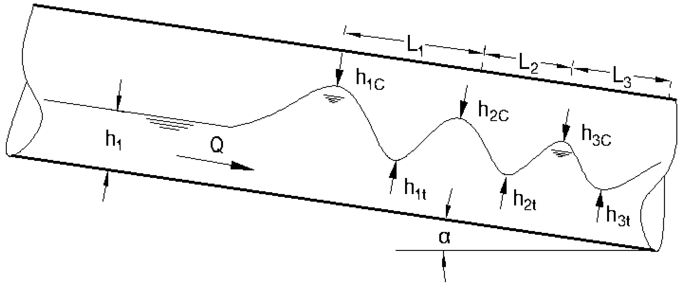 Water | Free Full-Text | Hydraulic Jump and Resultant Flow