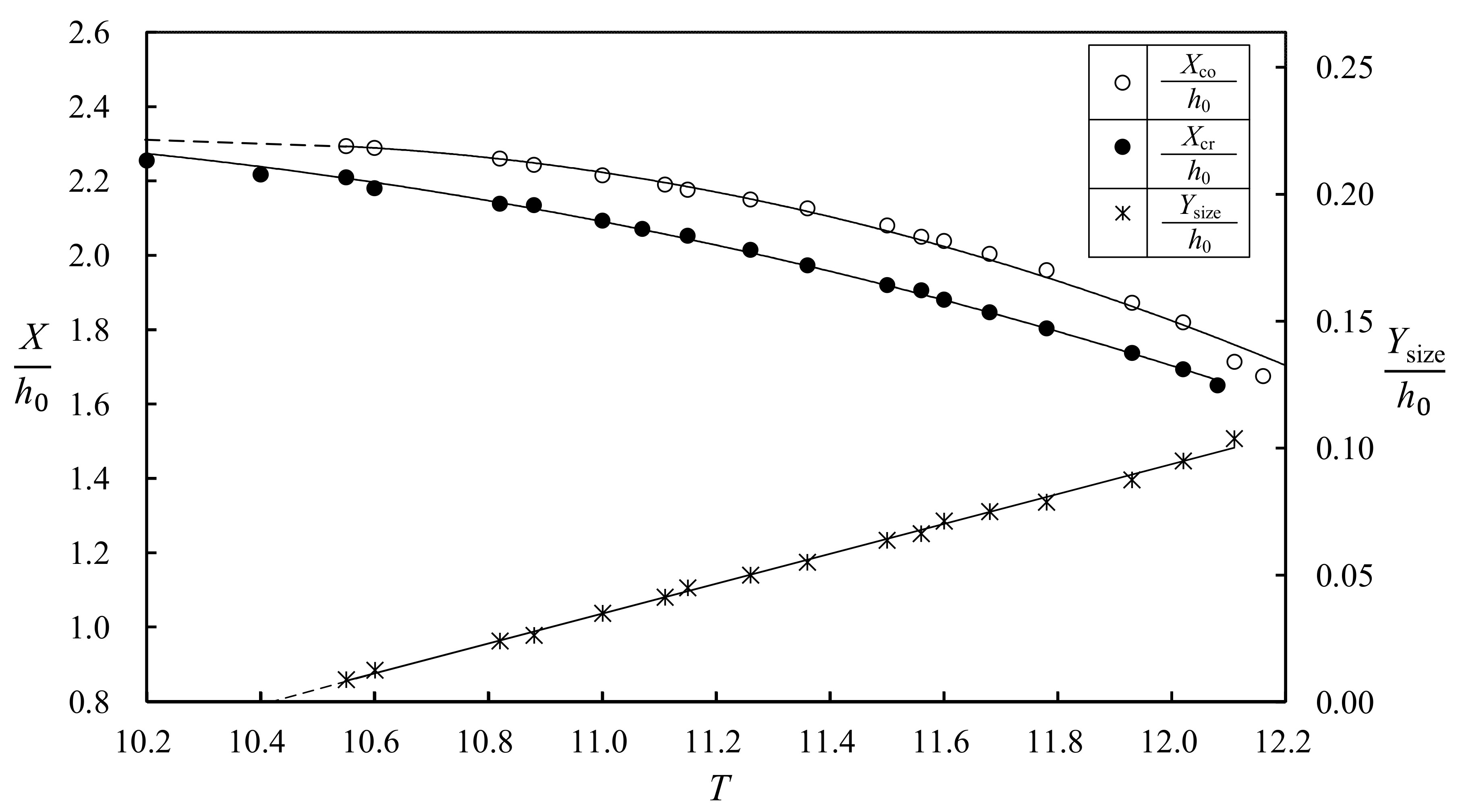 Water   Free Full-Text   Evolution of Velocity Field and