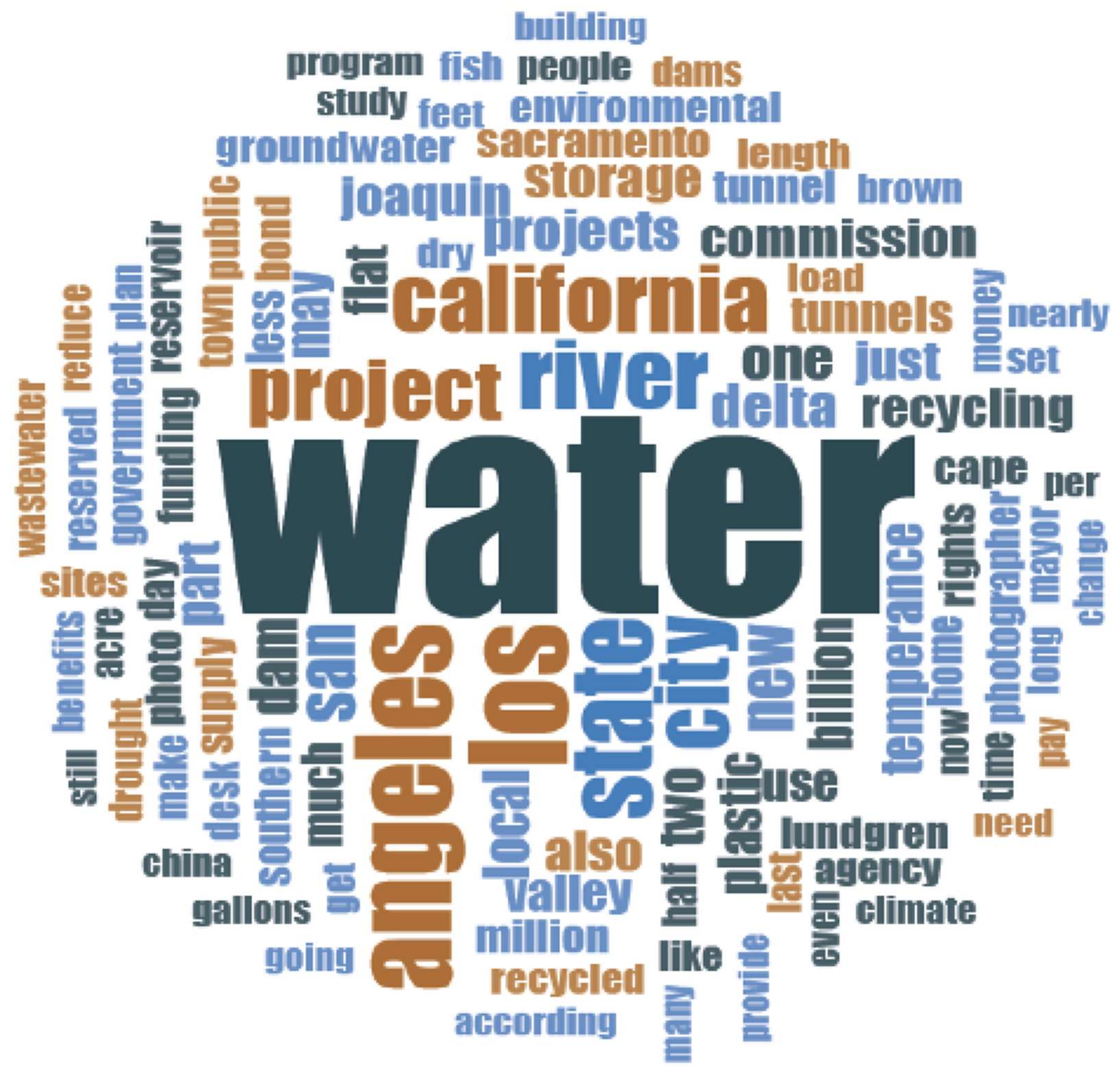 Water | Free Full-Text | Communications on Technological