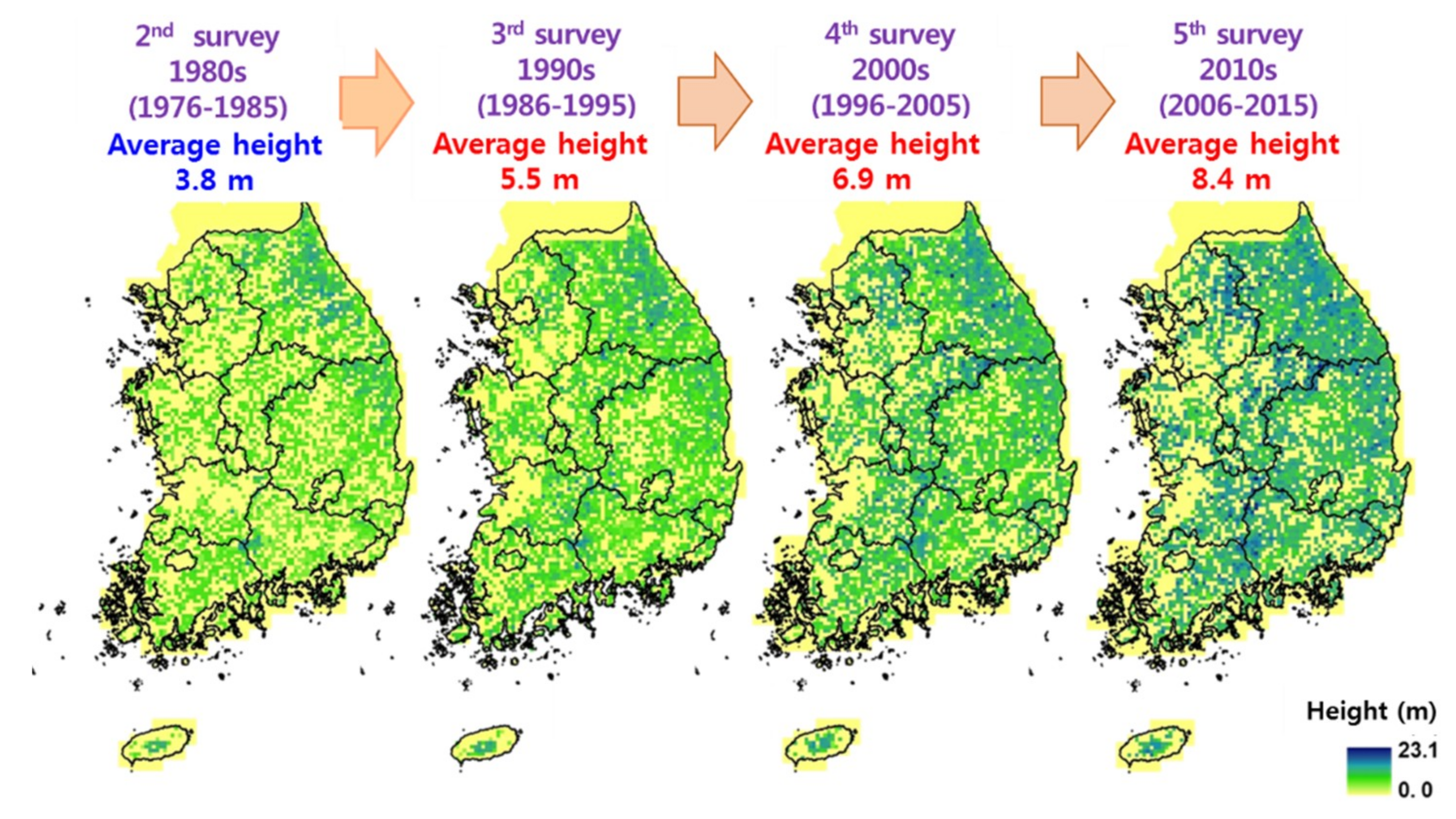 Water | Free Full-Text | Quantification of Stream Drying