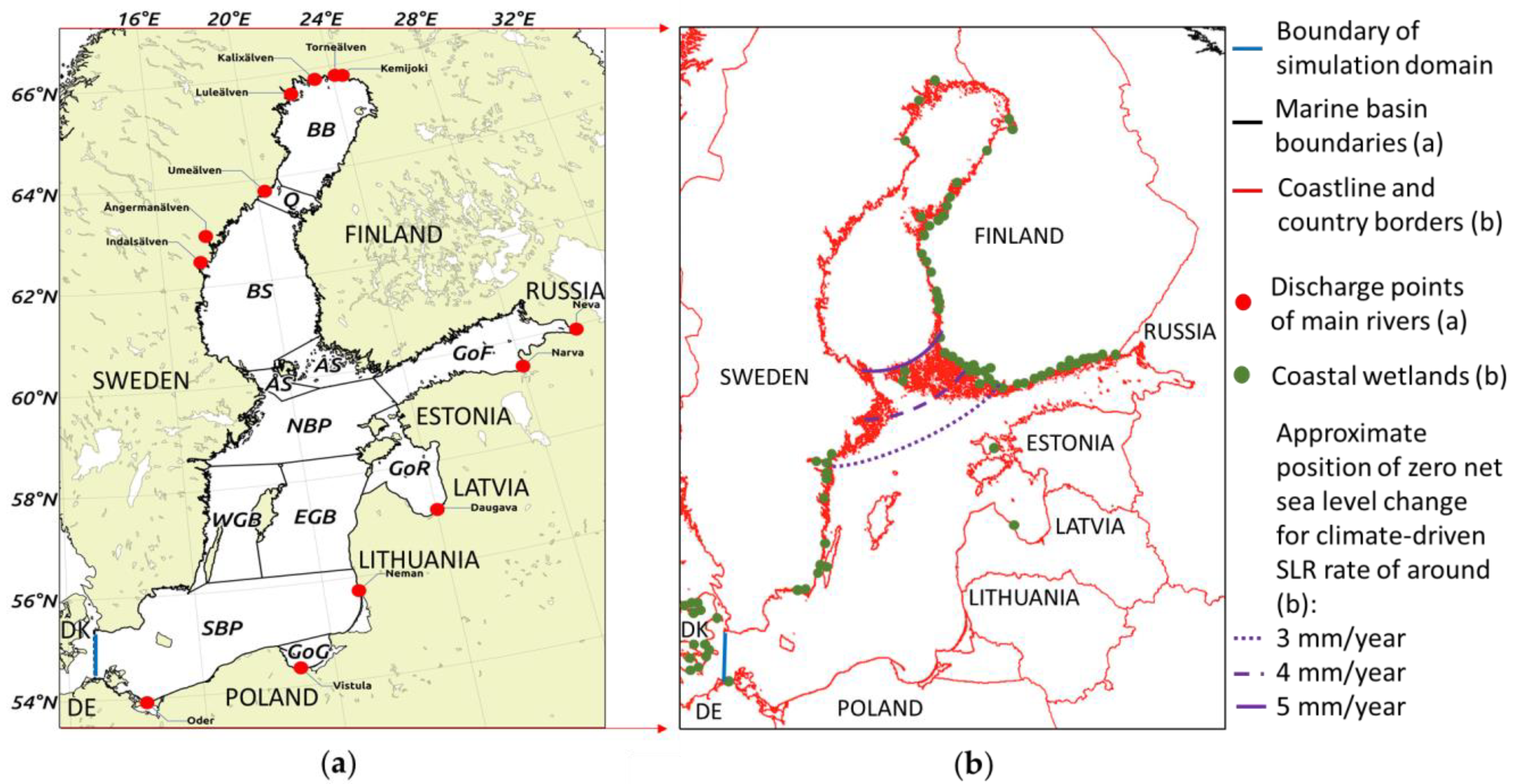Water   Free Full-Text   Dominant Hydro-Climatic Drivers of Water
