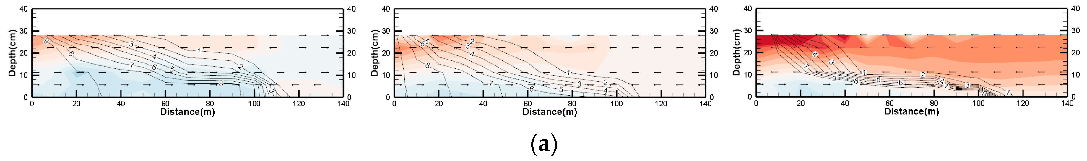 Hydrodynamic instabilities and entrainment in two-layer stratified flows down a slope