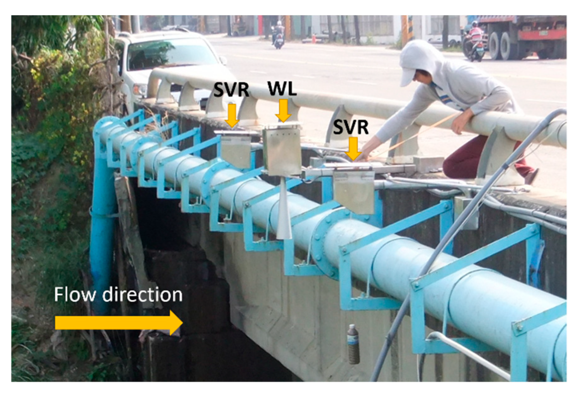 Water   Free Full-Text   Filtering Continuous River Surface