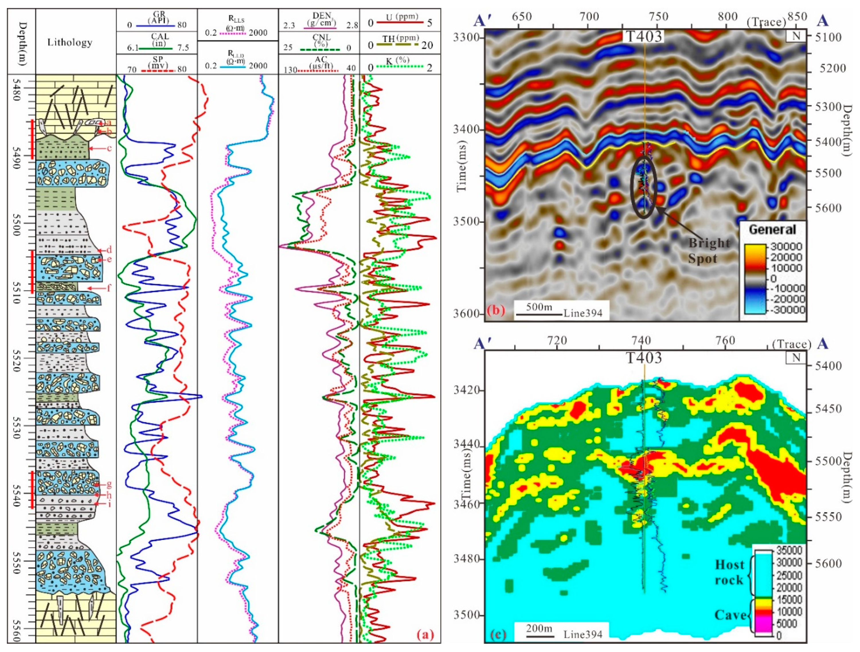 Water | Free Full-Text | Three-Dimensional Geophysical