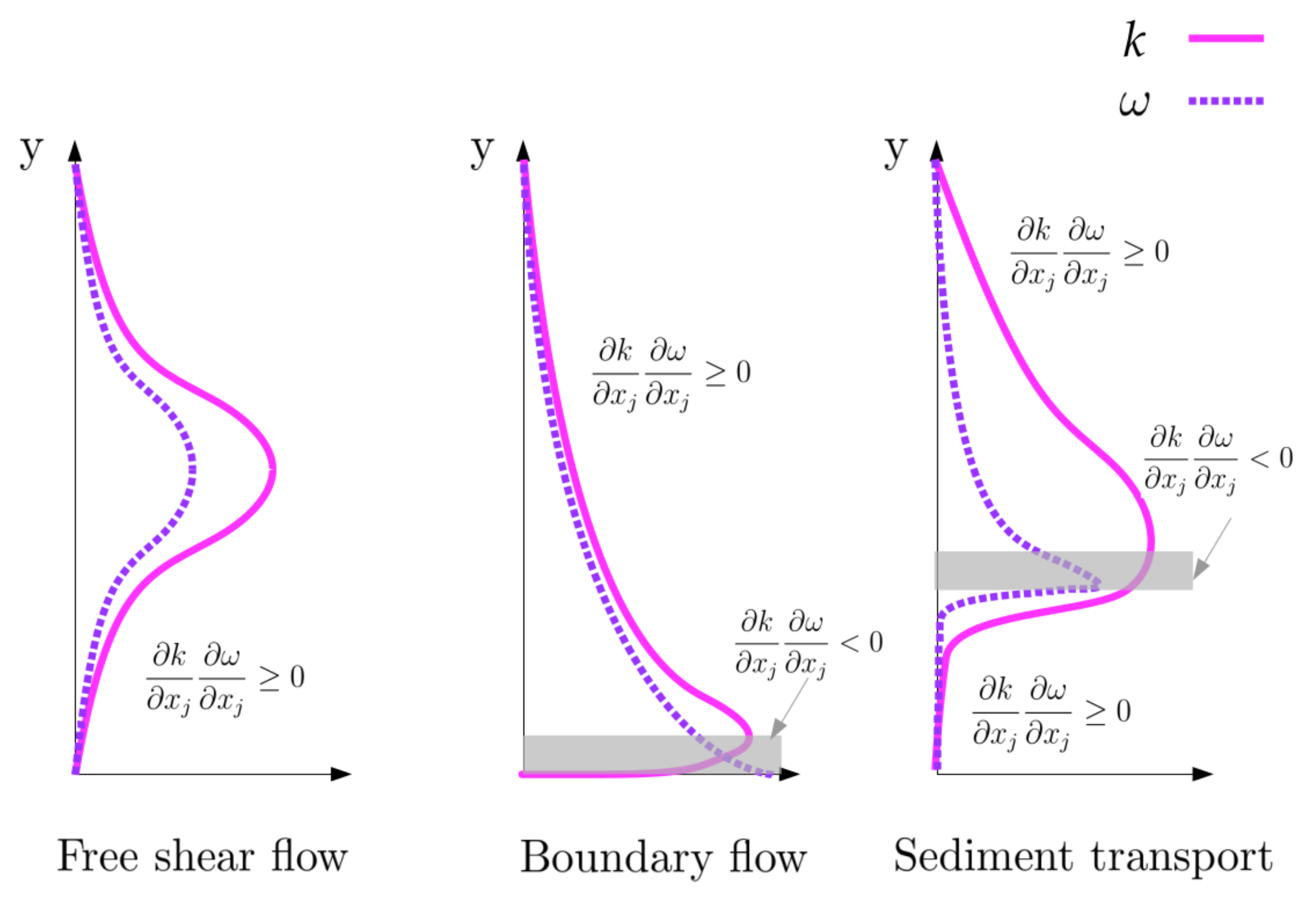 Water | Free Full-Text | Two-Phase Flow Simulation of Tunnel