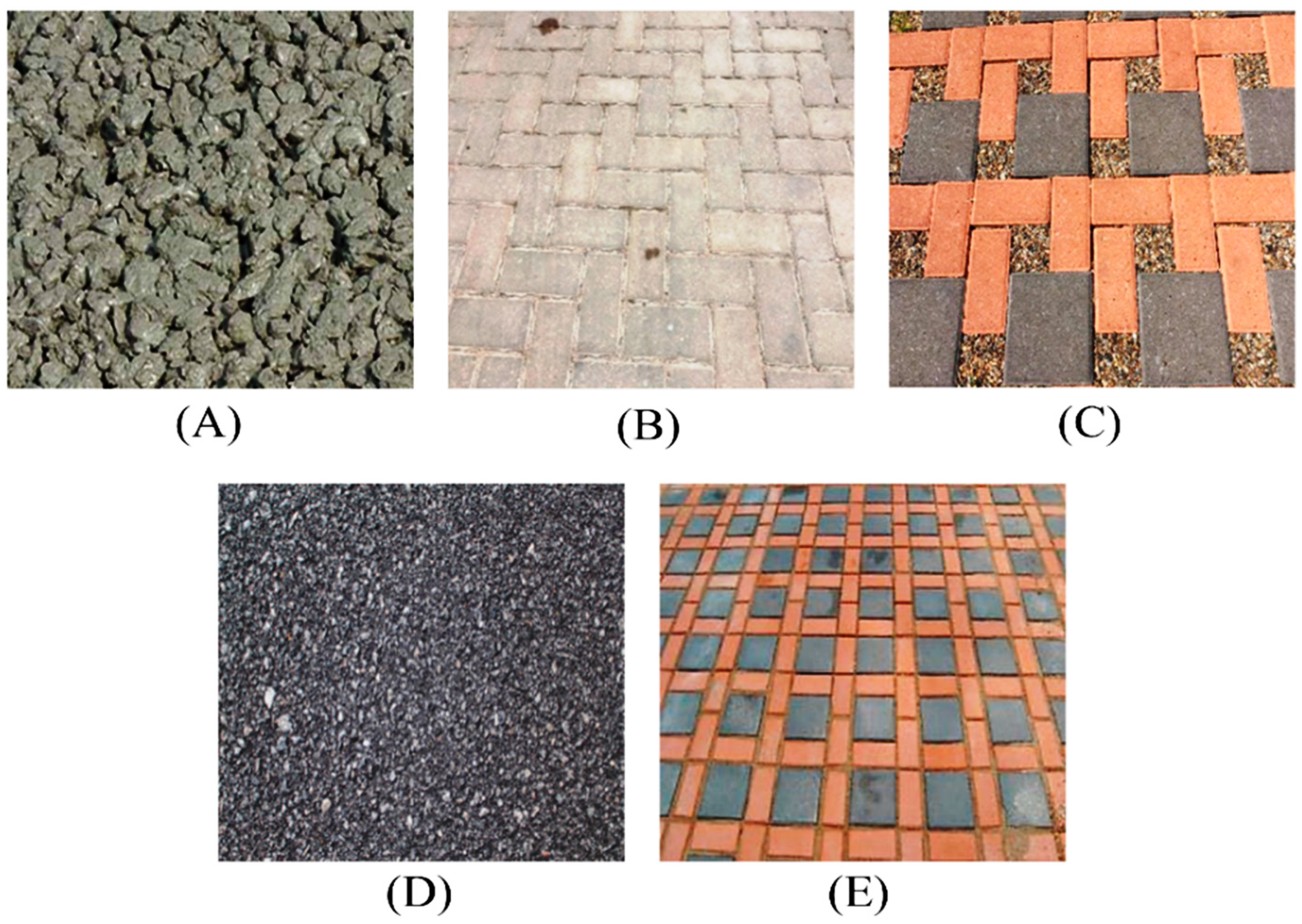 Water Free Full Text A Comparison Of Three Types Of Permeable