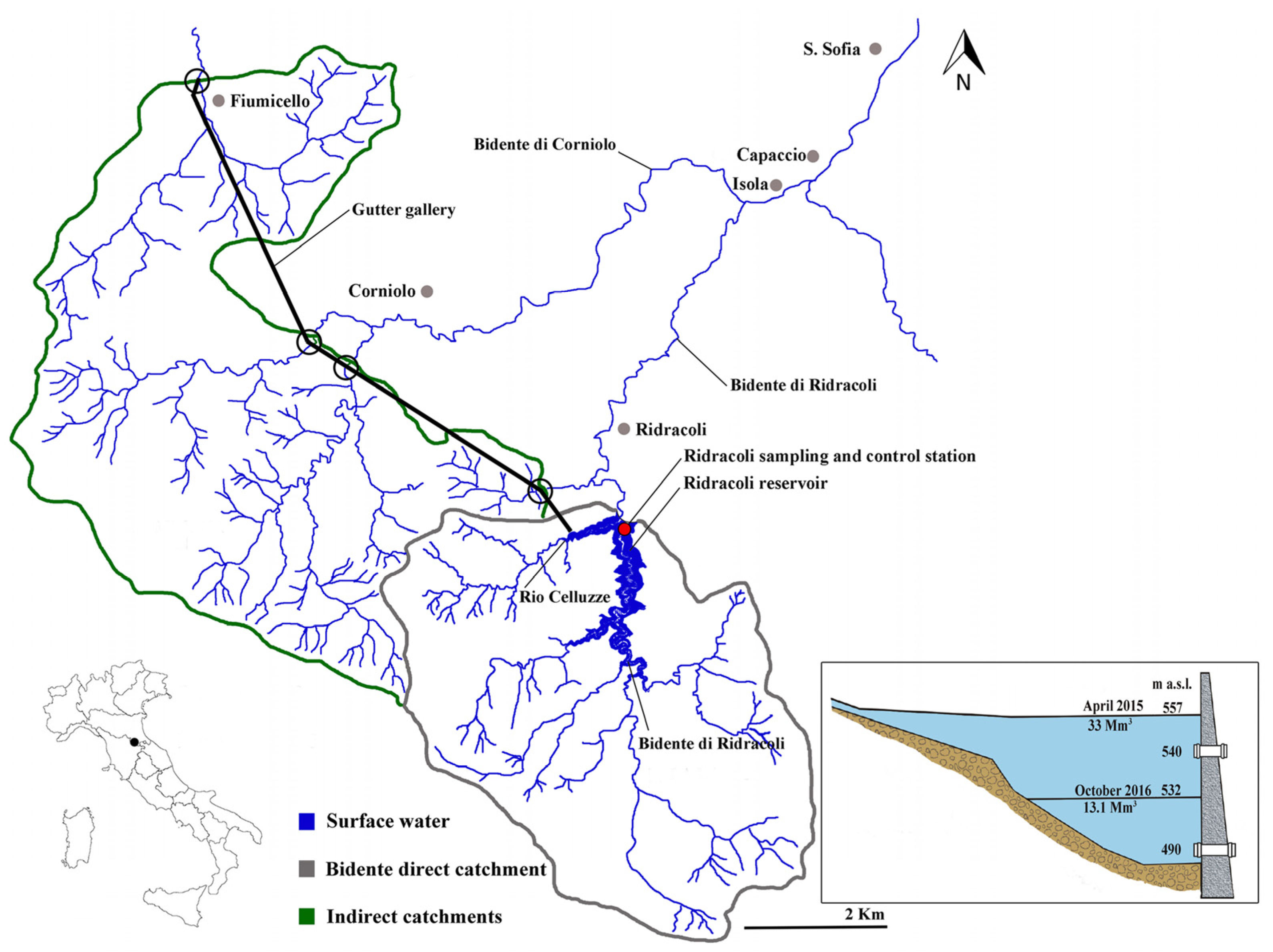 Dynamics Isola Della Scala water   free full-text   assessment of seasonal changes in