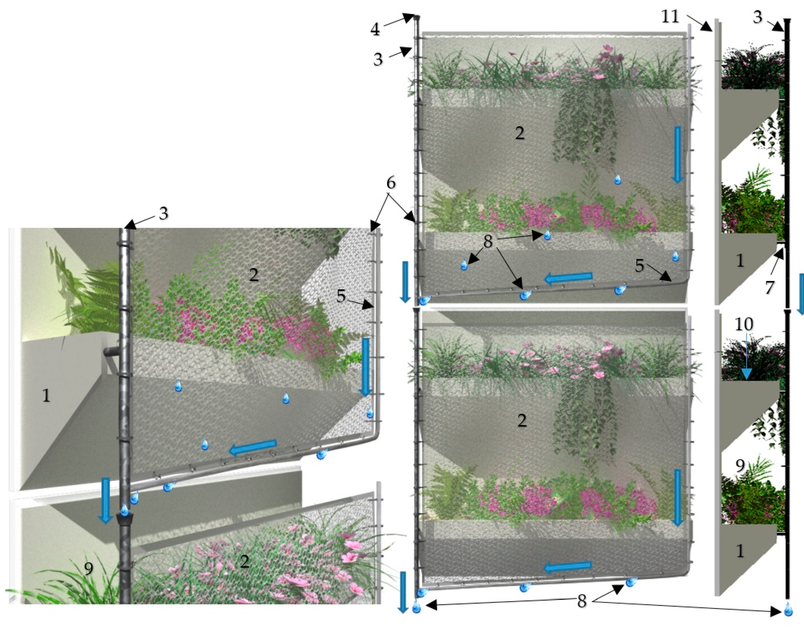 Water Free Full Text A Novel Idea For Improving The Efficiency Of Green Walls In Urban Environment An Innovative Design And Technique Html