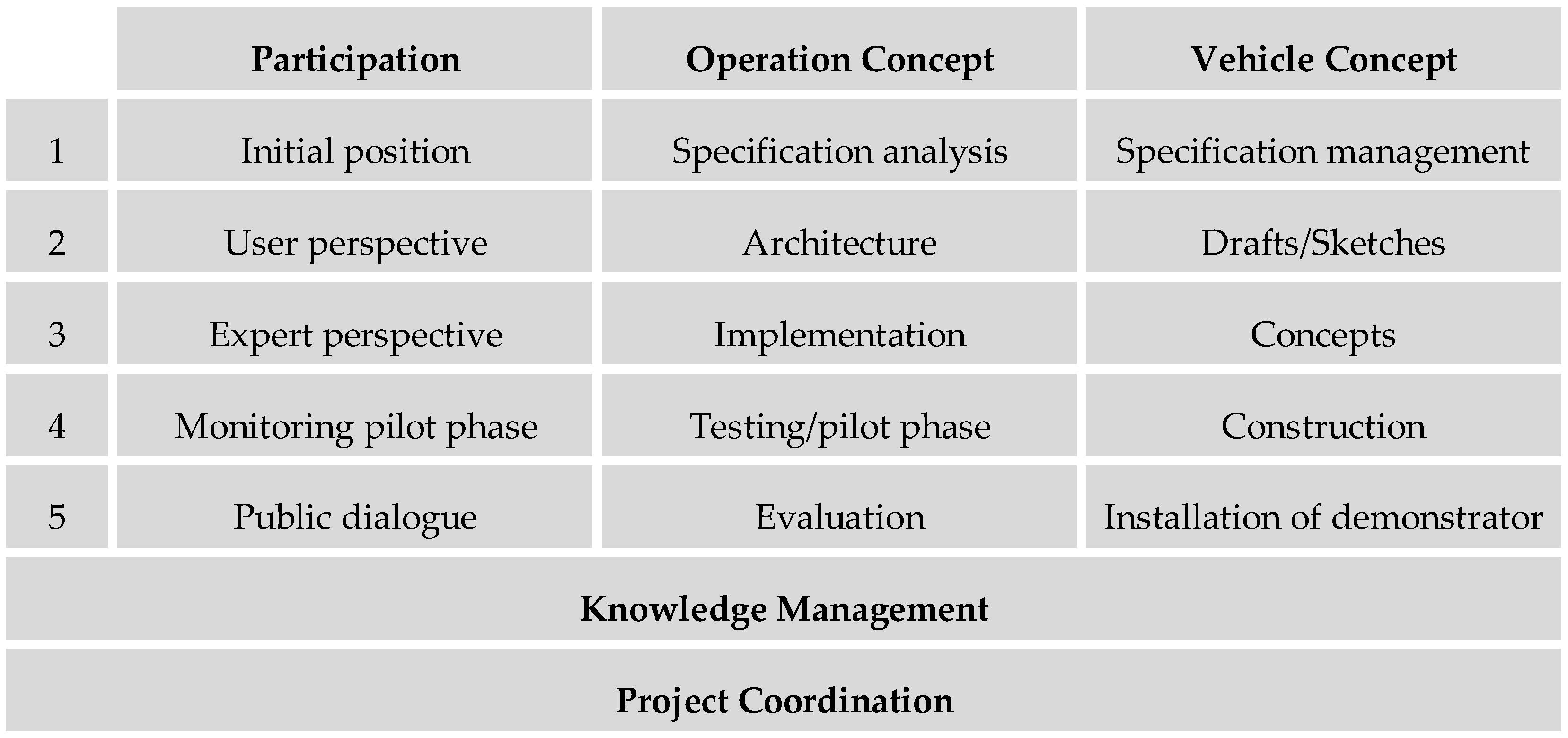Wevj Free Full Text Development Implementation Pilot
