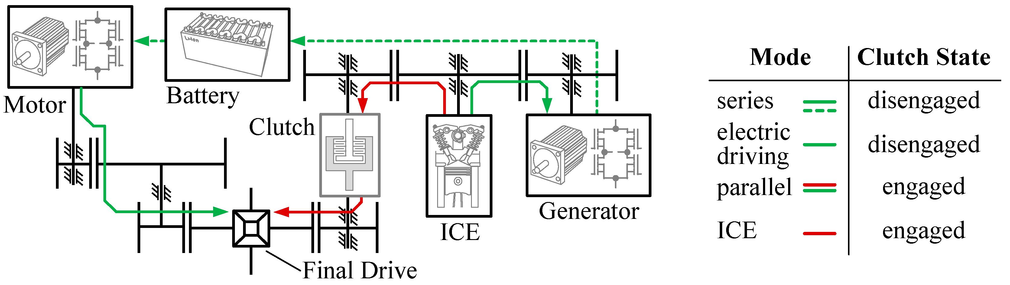 391 cc wiring diagram mitsubishi engine  u2022 wiring diagram