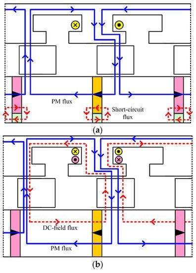 WEVJ | Special Issue : Selected Papers from The 30th ... Jaco Pin Round Trailer Connector Wiring Diagram on