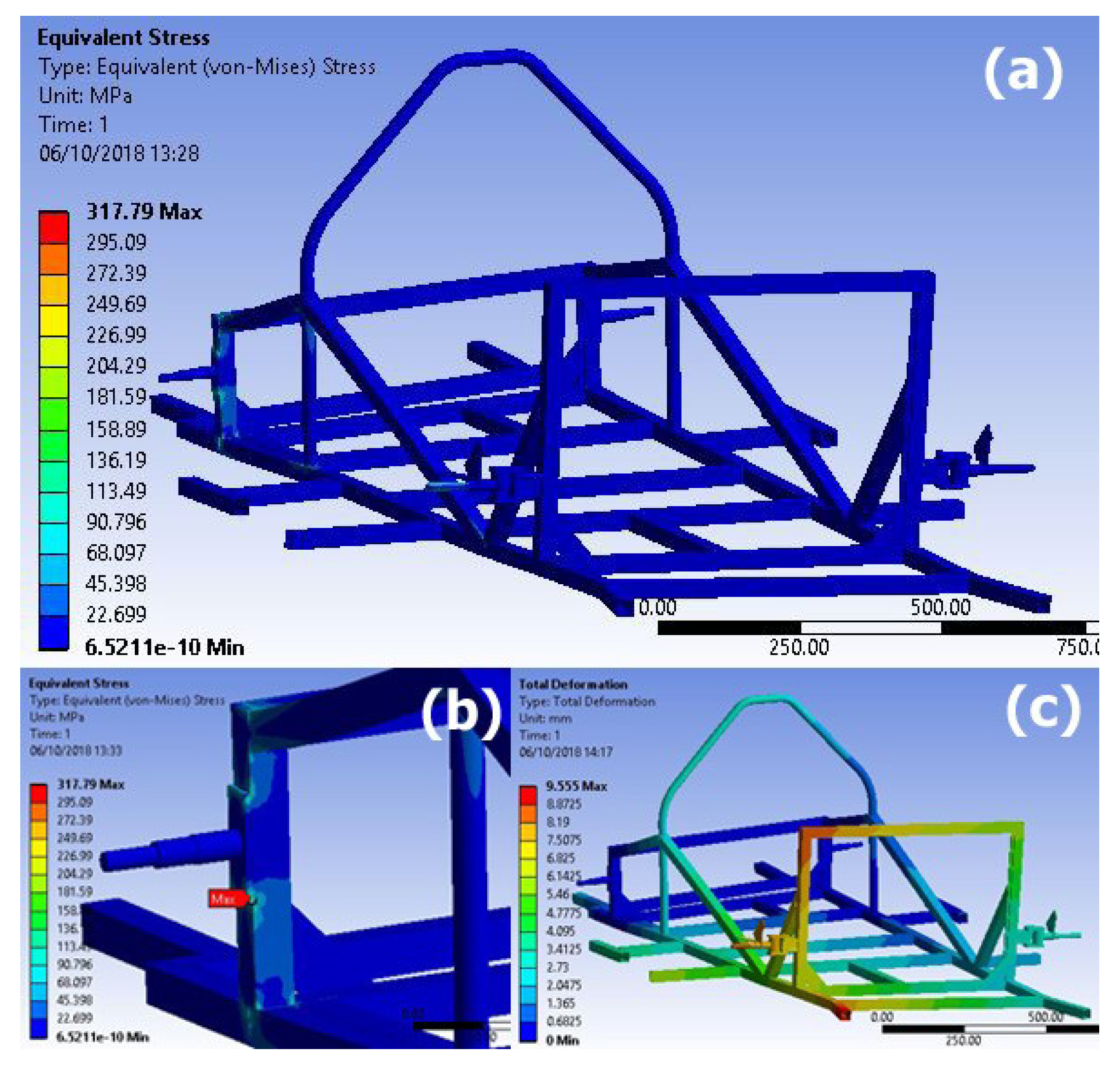 WEVJ | Free Full-Text | Electric Car Chassis for Shell Eco