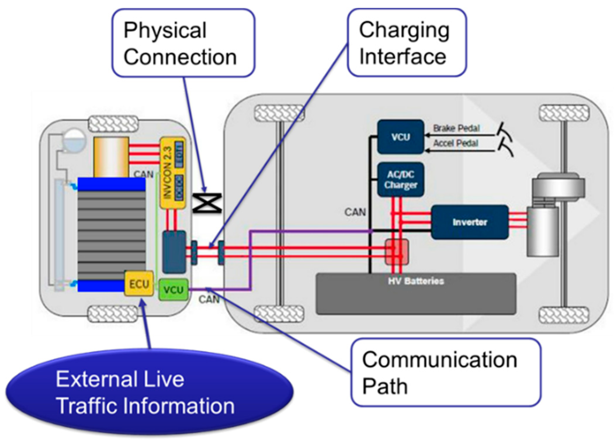 Wevj Free Full Text Intelligent Hydrogen Fuel Cell